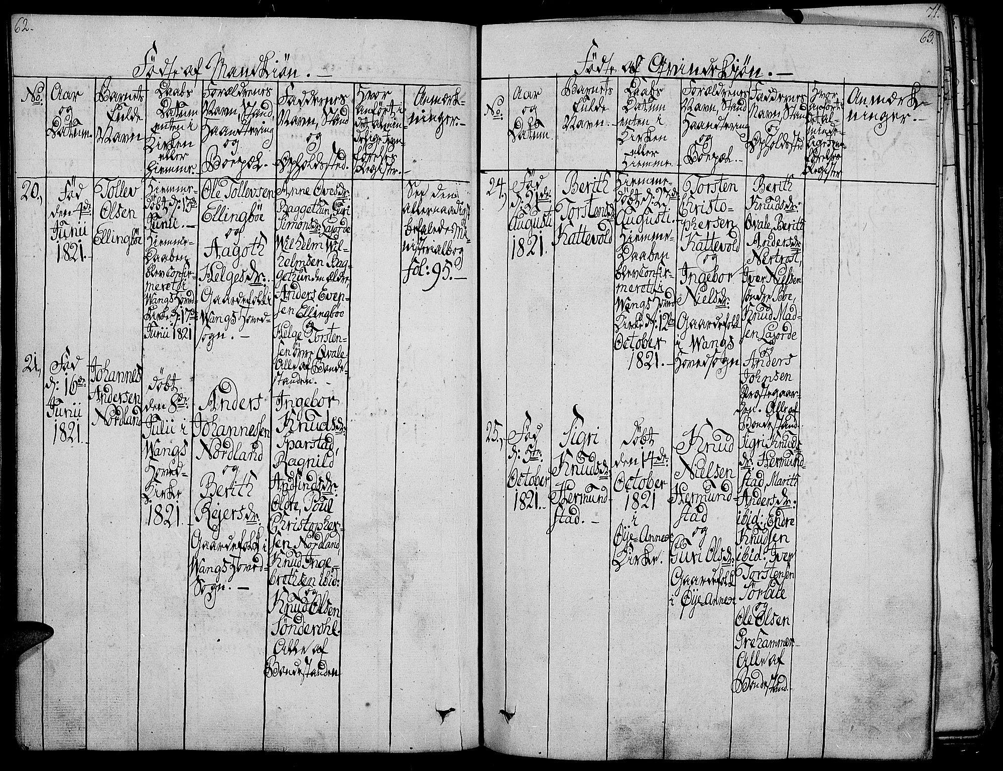 SAH, Vang prestekontor, Valdres, Ministerialbok nr. 3, 1809-1831, s. 62-63
