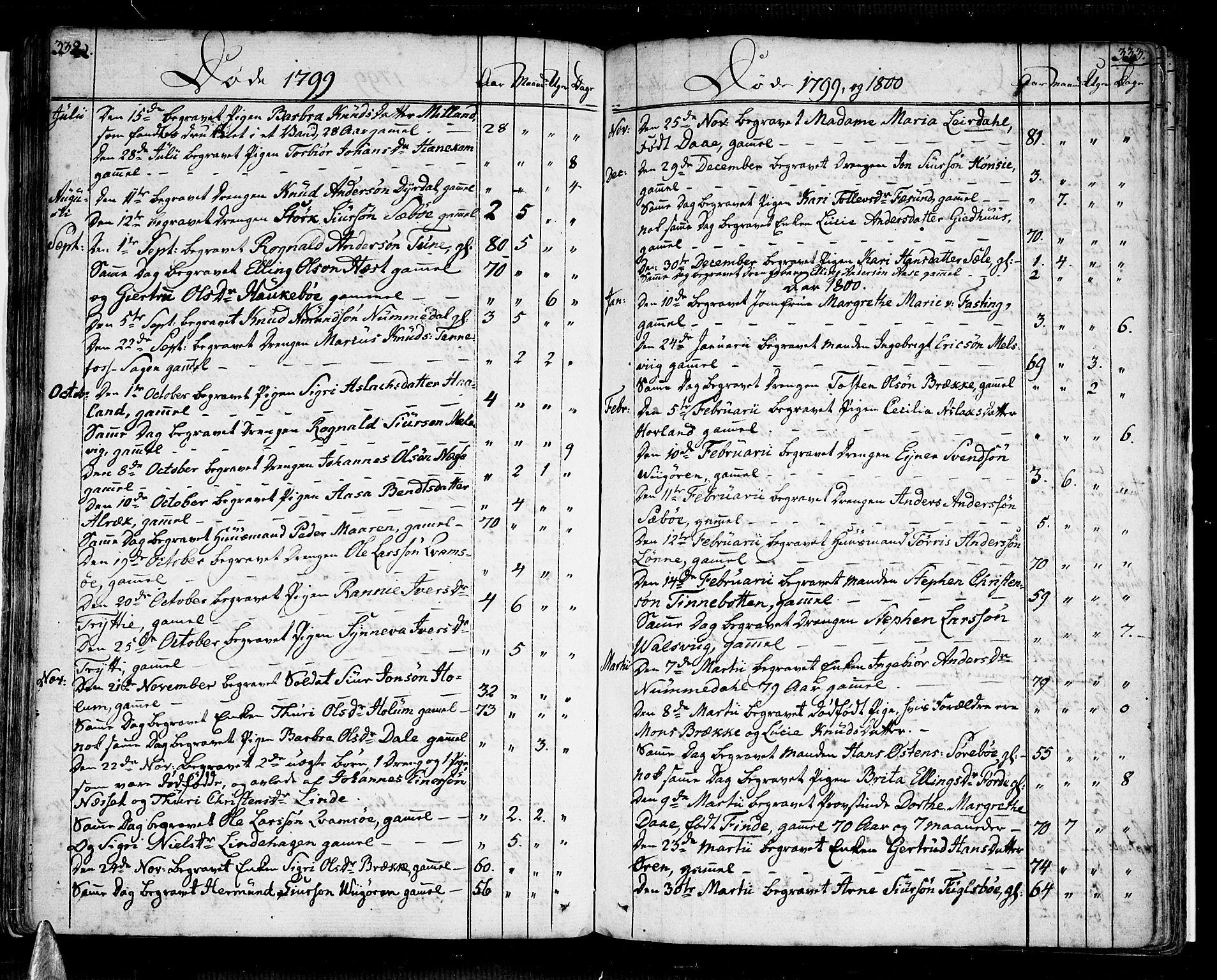 SAB, Vik Sokneprestembete, Ministerialbok nr. A 5, 1787-1820, s. 332-333