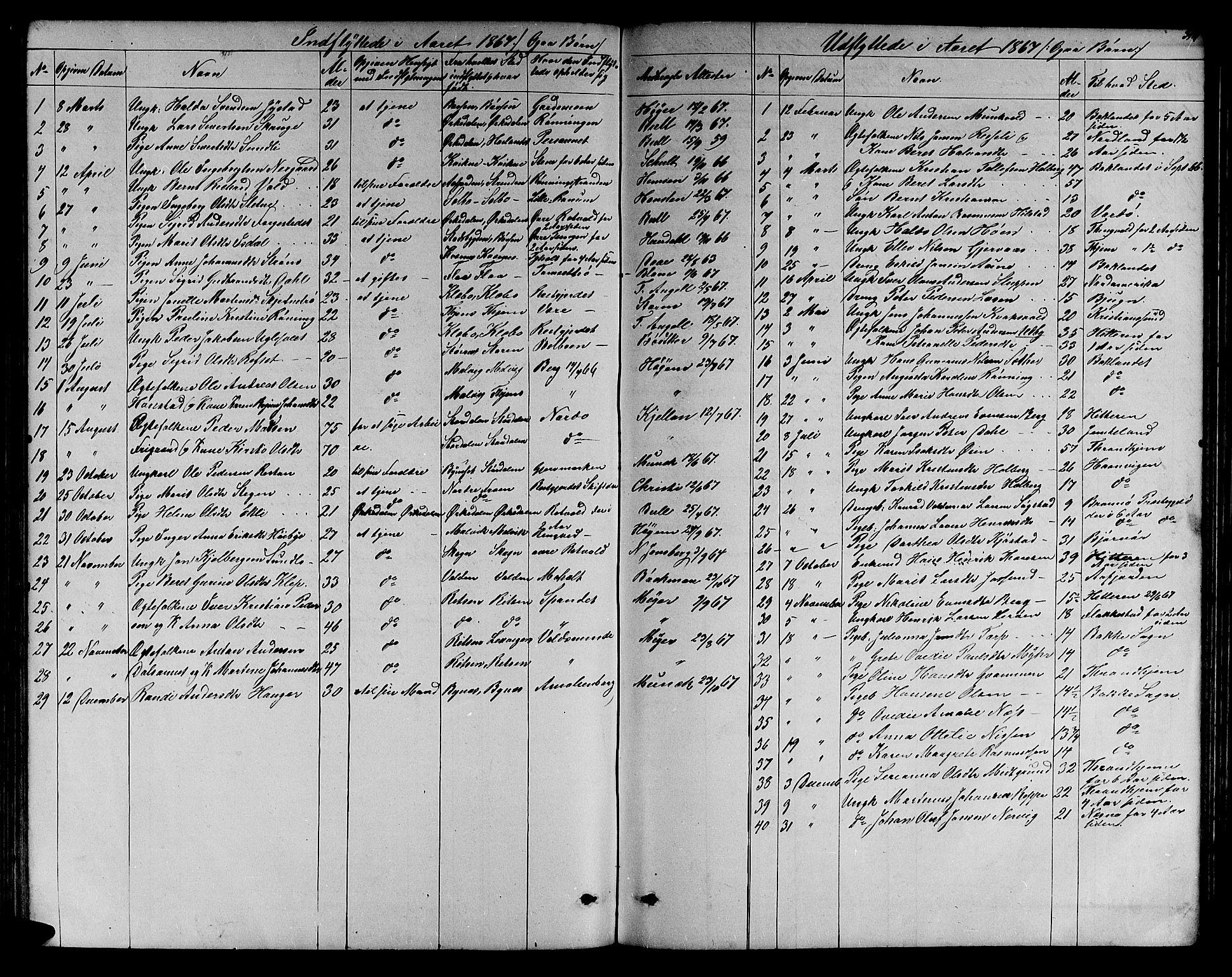 SAT, Ministerialprotokoller, klokkerbøker og fødselsregistre - Sør-Trøndelag, 606/L0311: Klokkerbok nr. 606C07, 1860-1877, s. 314