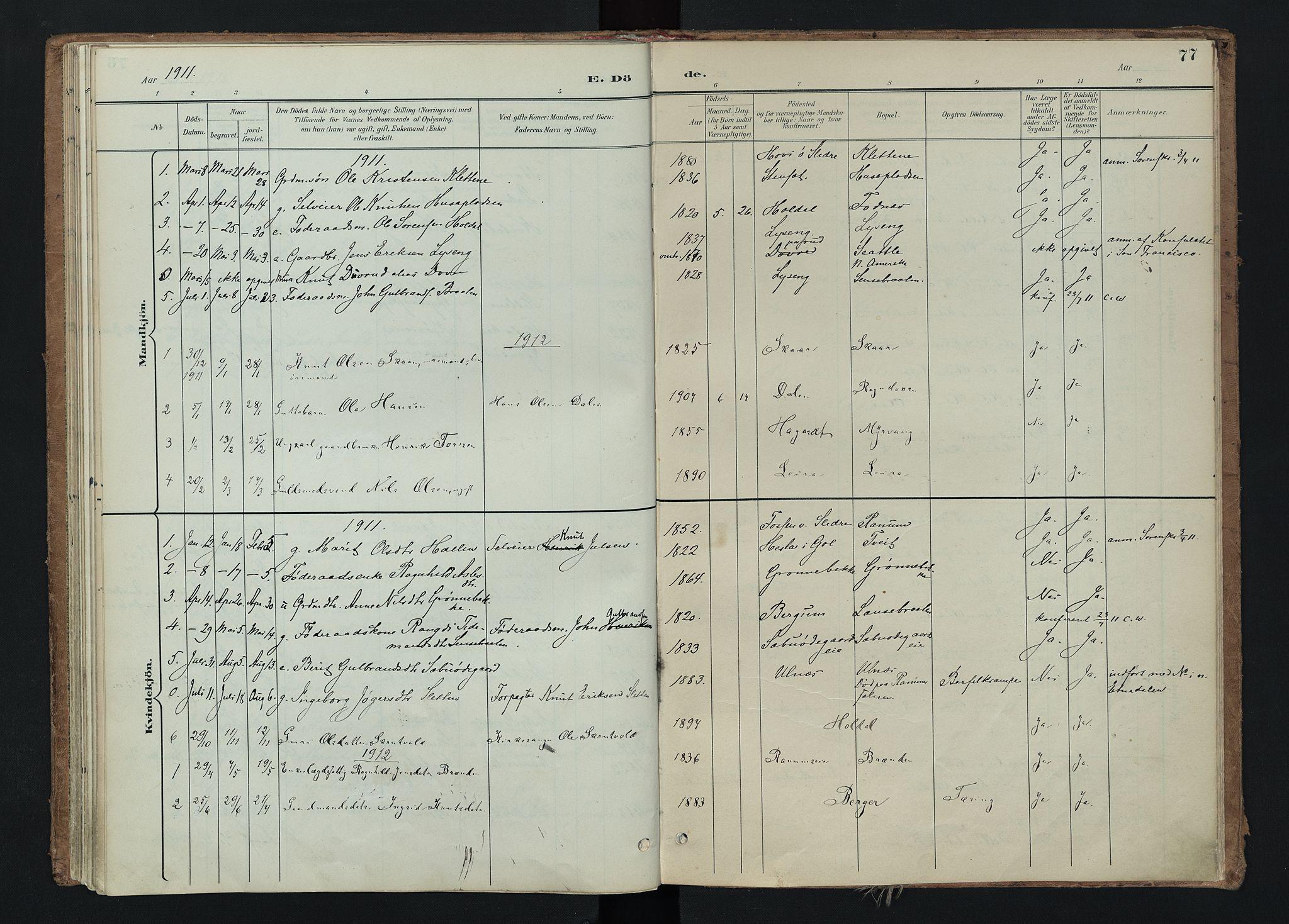 SAH, Nord-Aurdal prestekontor, Ministerialbok nr. 15, 1896-1914, s. 77