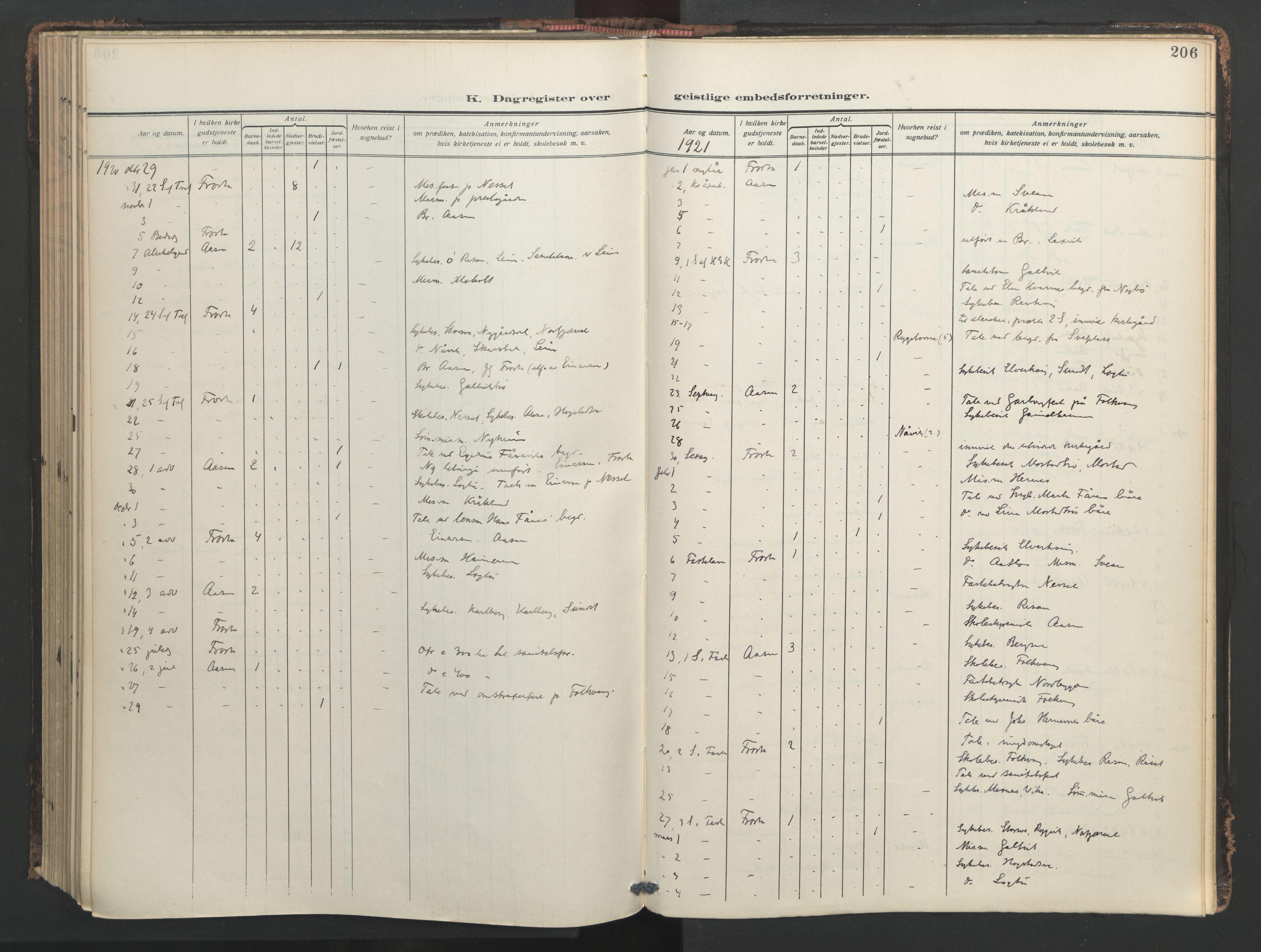SAT, Ministerialprotokoller, klokkerbøker og fødselsregistre - Nord-Trøndelag, 713/L0123: Ministerialbok nr. 713A12, 1911-1925, s. 206