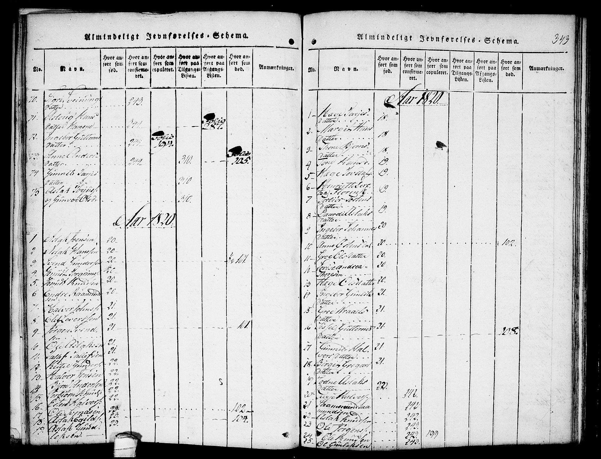SAKO, Kviteseid kirkebøker, F/Fb/L0001: Ministerialbok nr. II 1, 1815-1836, s. 343