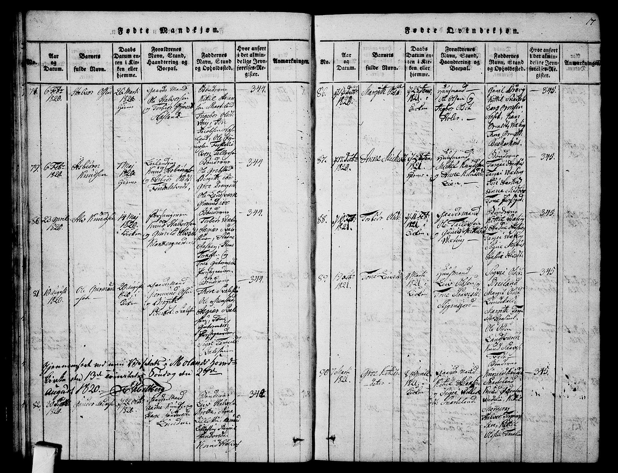 SAKO, Fyresdal kirkebøker, G/Ga/L0001: Klokkerbok nr. I 1, 1816-1840, s. 17