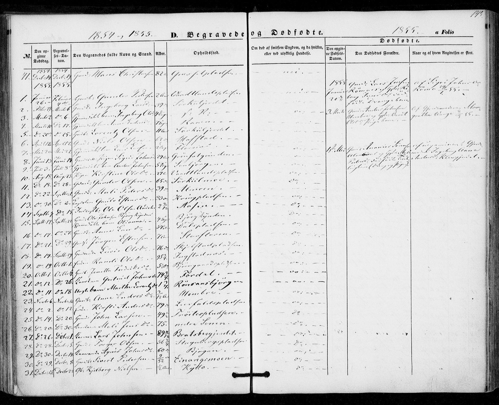 SAT, Ministerialprotokoller, klokkerbøker og fødselsregistre - Nord-Trøndelag, 703/L0028: Ministerialbok nr. 703A01, 1850-1862, s. 143