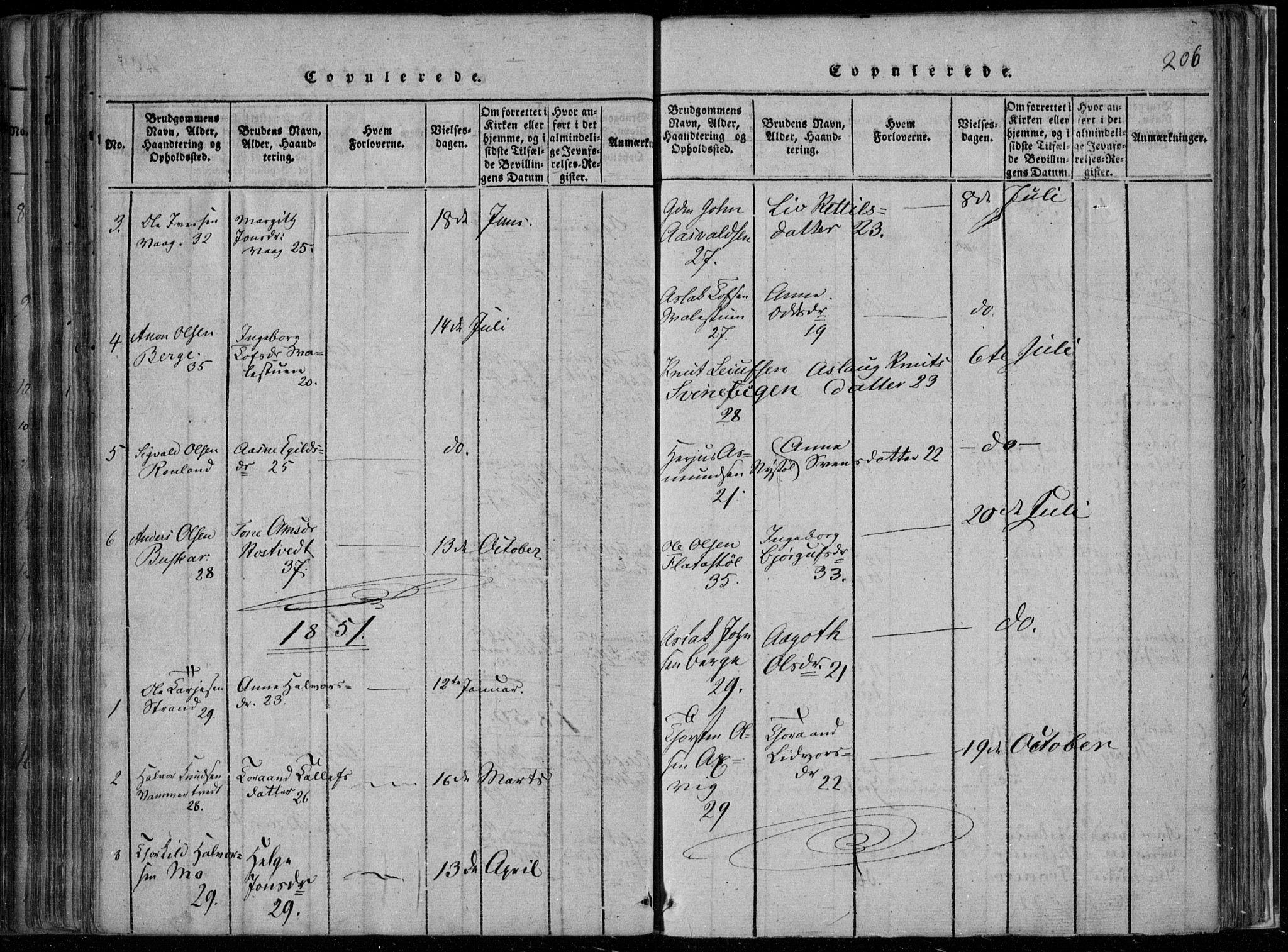 SAKO, Rauland kirkebøker, F/Fa/L0001: Ministerialbok nr. 1, 1814-1859, s. 206