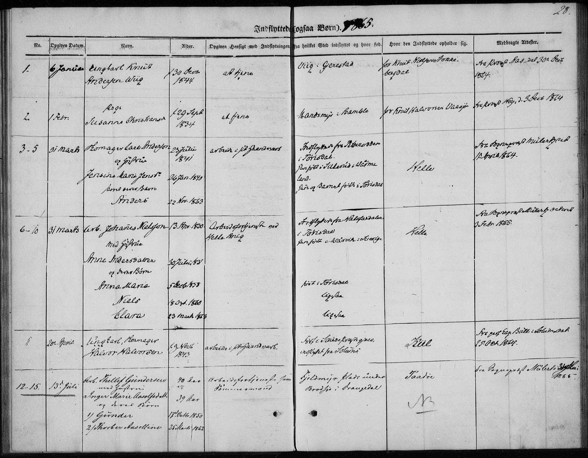 SAKO, Sannidal kirkebøker, F/Fa/L0013: Ministerialbok nr. 13, 1854-1873, s. 28