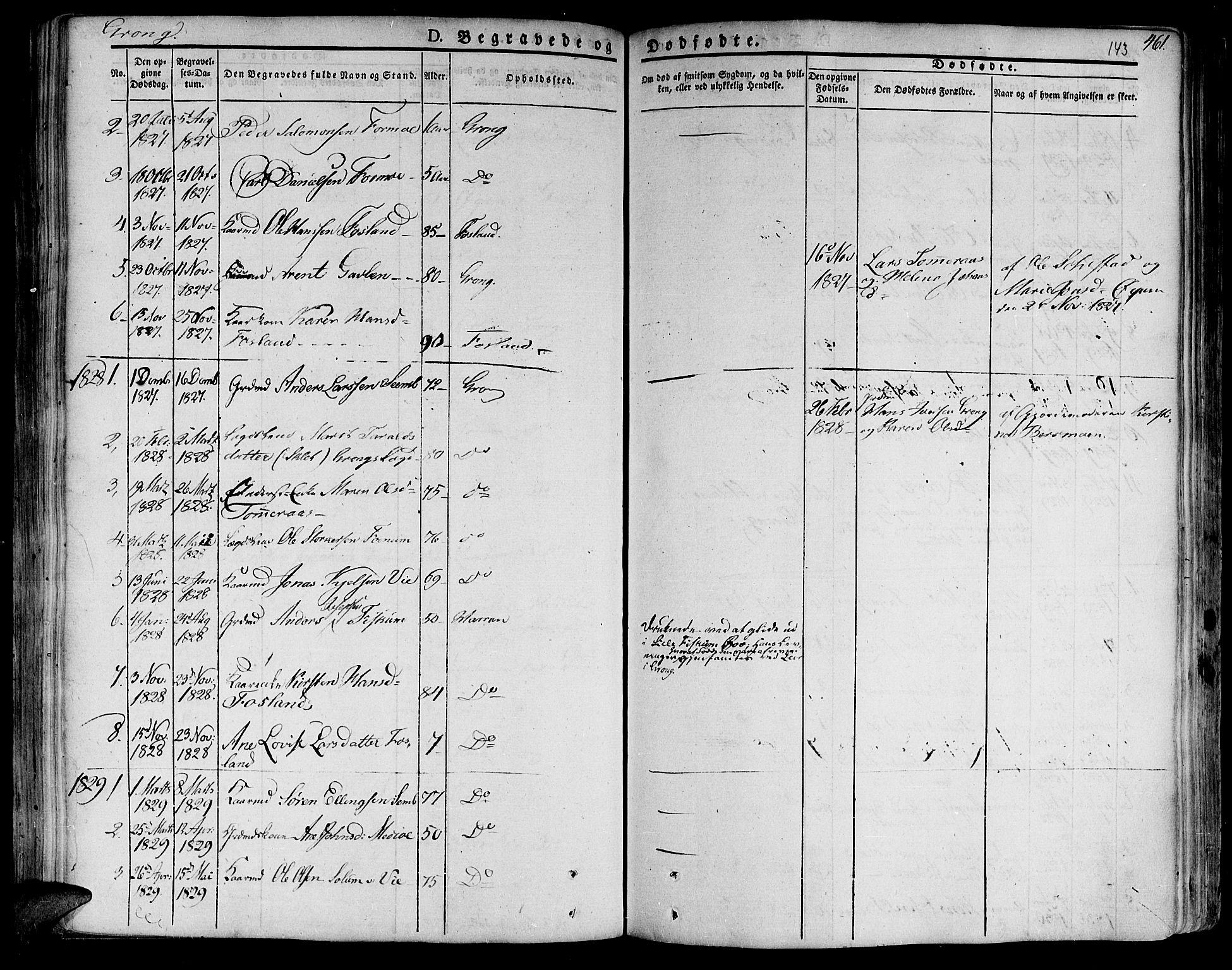 SAT, Ministerialprotokoller, klokkerbøker og fødselsregistre - Nord-Trøndelag, 758/L0510: Ministerialbok nr. 758A01 /1, 1821-1841, s. 143