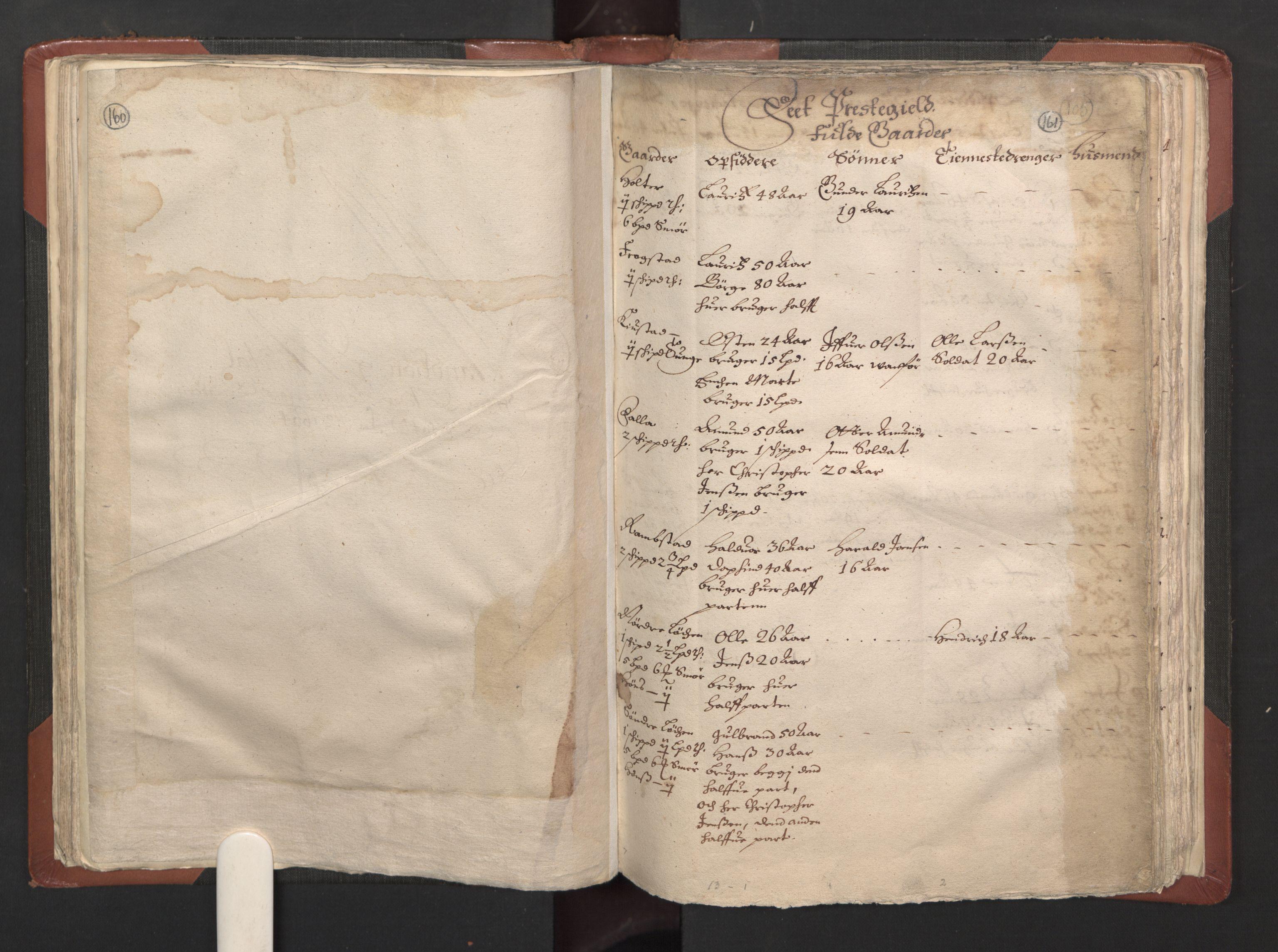 RA, Fogdenes og sorenskrivernes manntall 1664-1666, nr. 2: Aker fogderi, Follo fogderi, Nedre Romerike fogderi og Øvre Romerike fogderi, 1664, s. 160-161