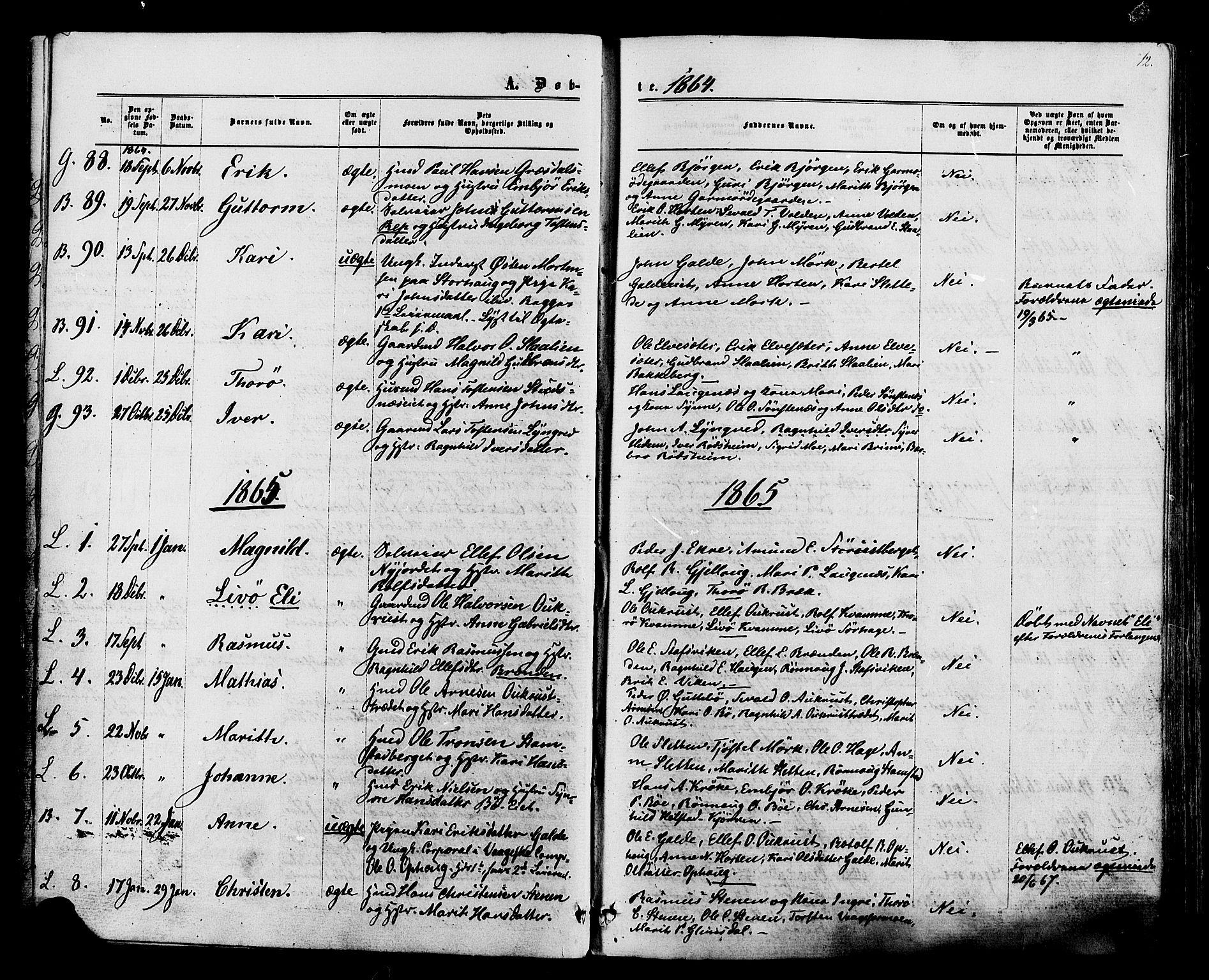 SAH, Lom prestekontor, K/L0007: Ministerialbok nr. 7, 1863-1884, s. 12