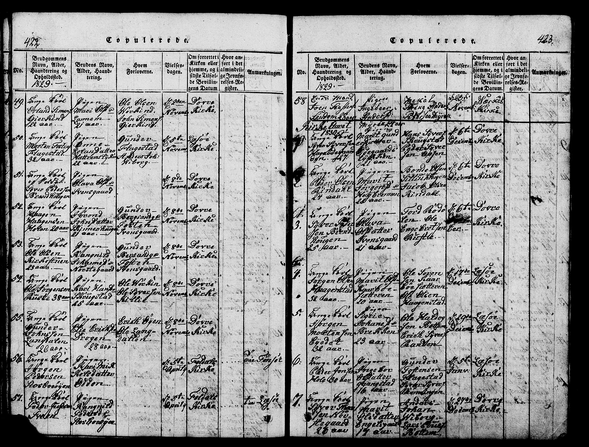 SAH, Lesja prestekontor, Klokkerbok nr. 1, 1820-1831, s. 422-423