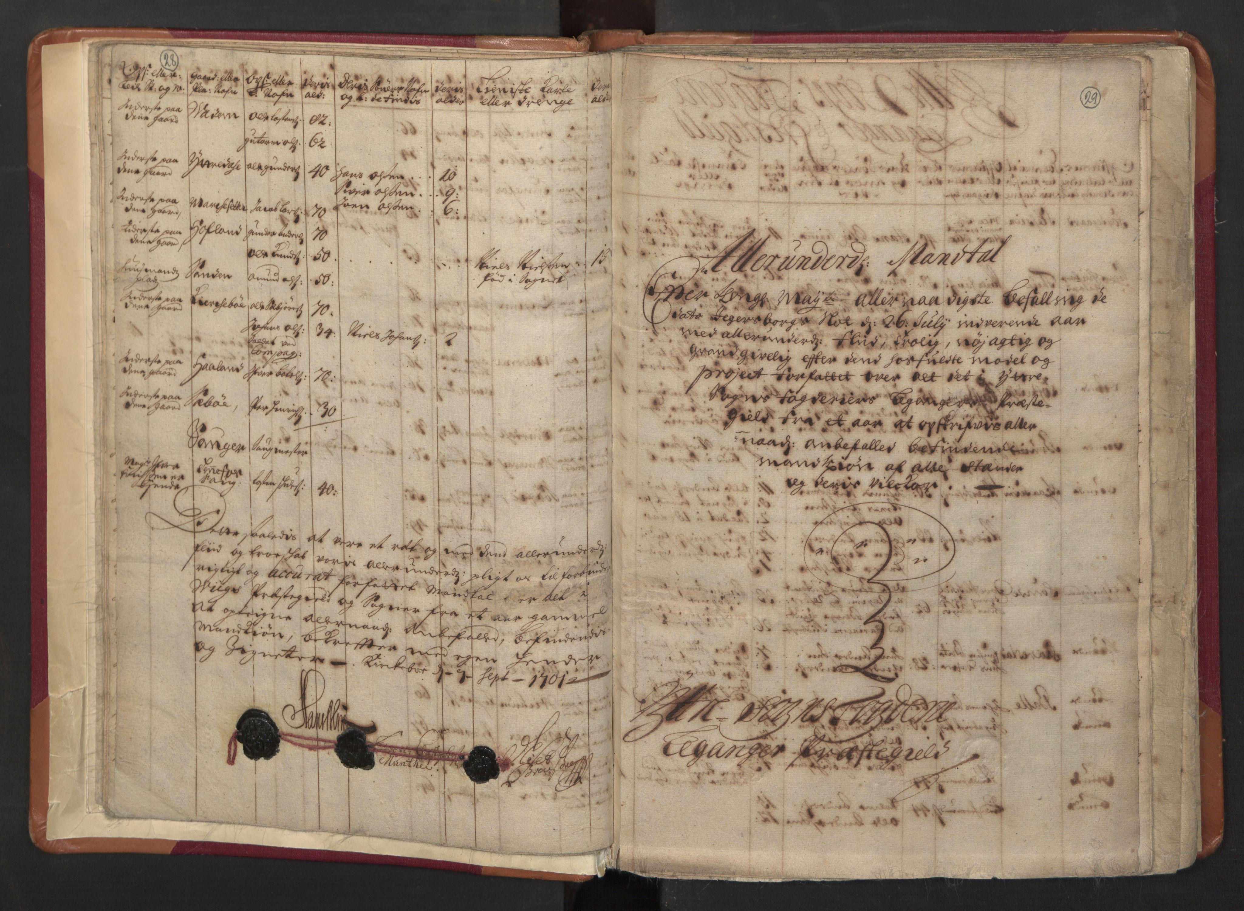 RA, Manntallet 1701, nr. 8: Ytre Sogn fogderi og Indre Sogn fogderi, 1701, s. 28-29
