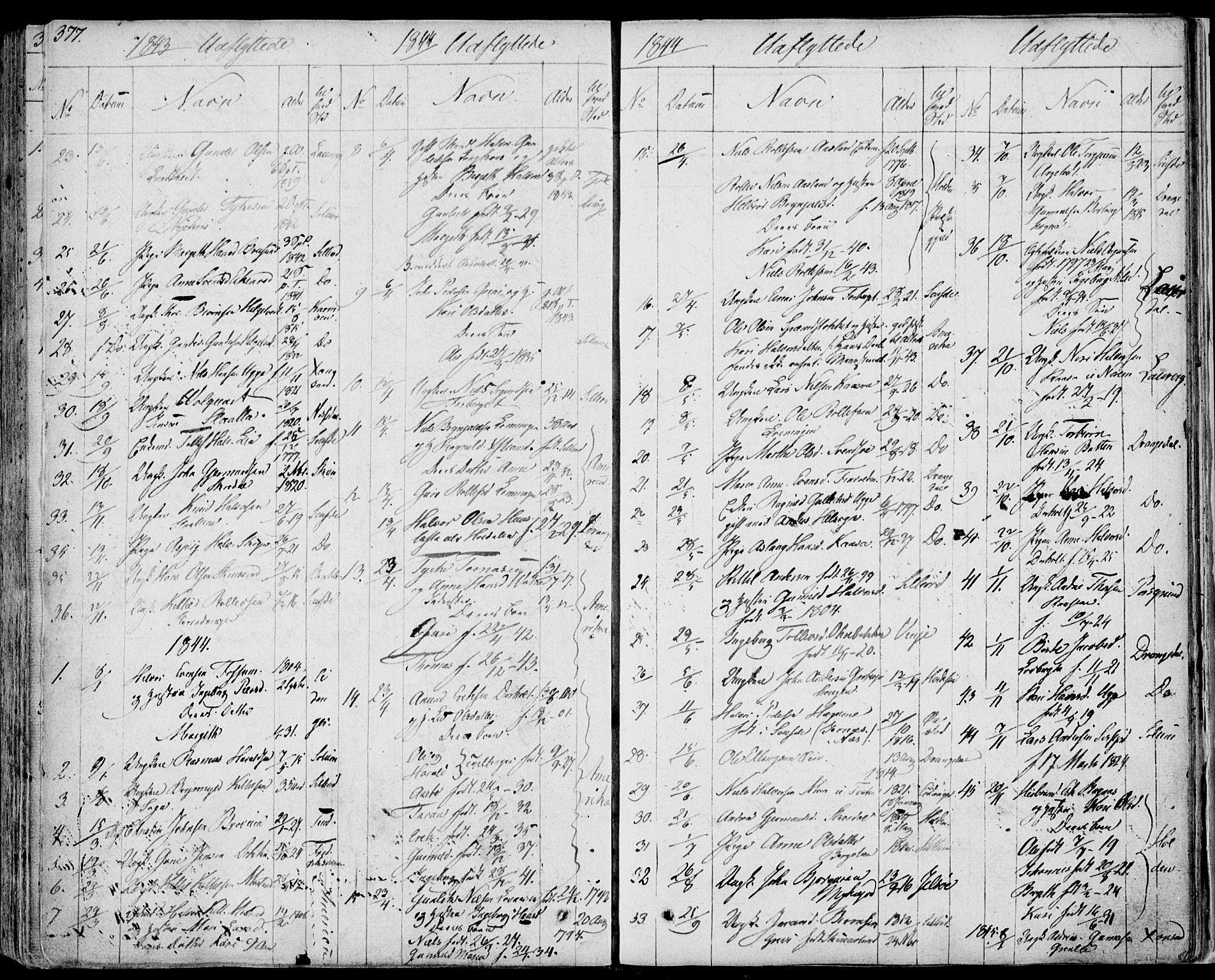 SAKO, Bø kirkebøker, F/Fa/L0007: Ministerialbok nr. 7, 1831-1848, s. 377