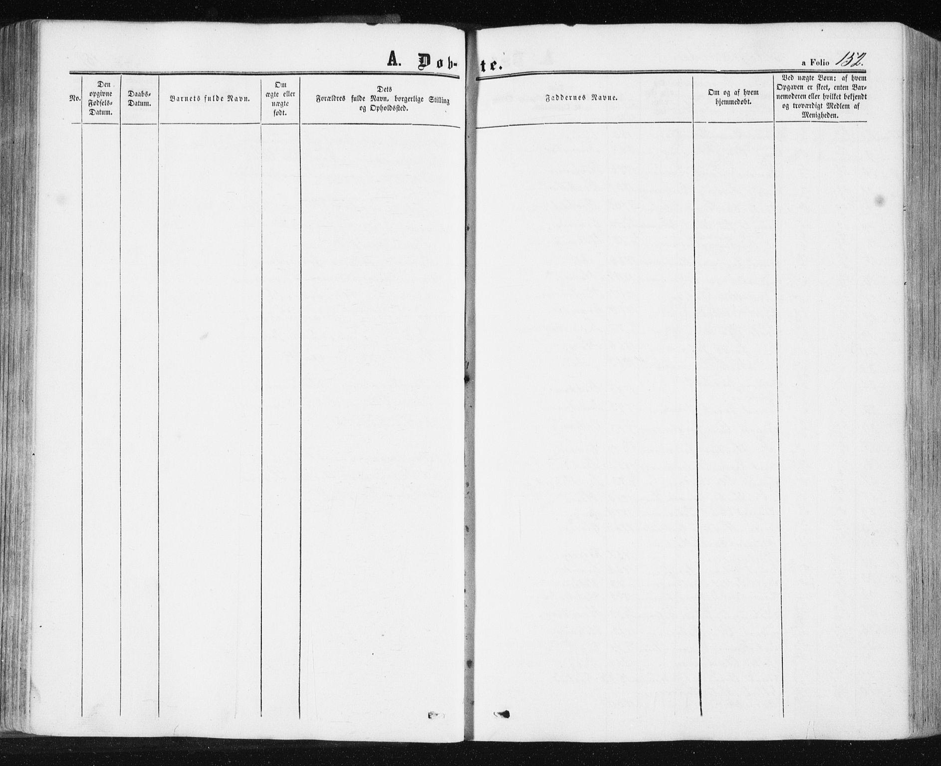 SAT, Ministerialprotokoller, klokkerbøker og fødselsregistre - Sør-Trøndelag, 659/L0737: Ministerialbok nr. 659A07, 1857-1875, s. 152