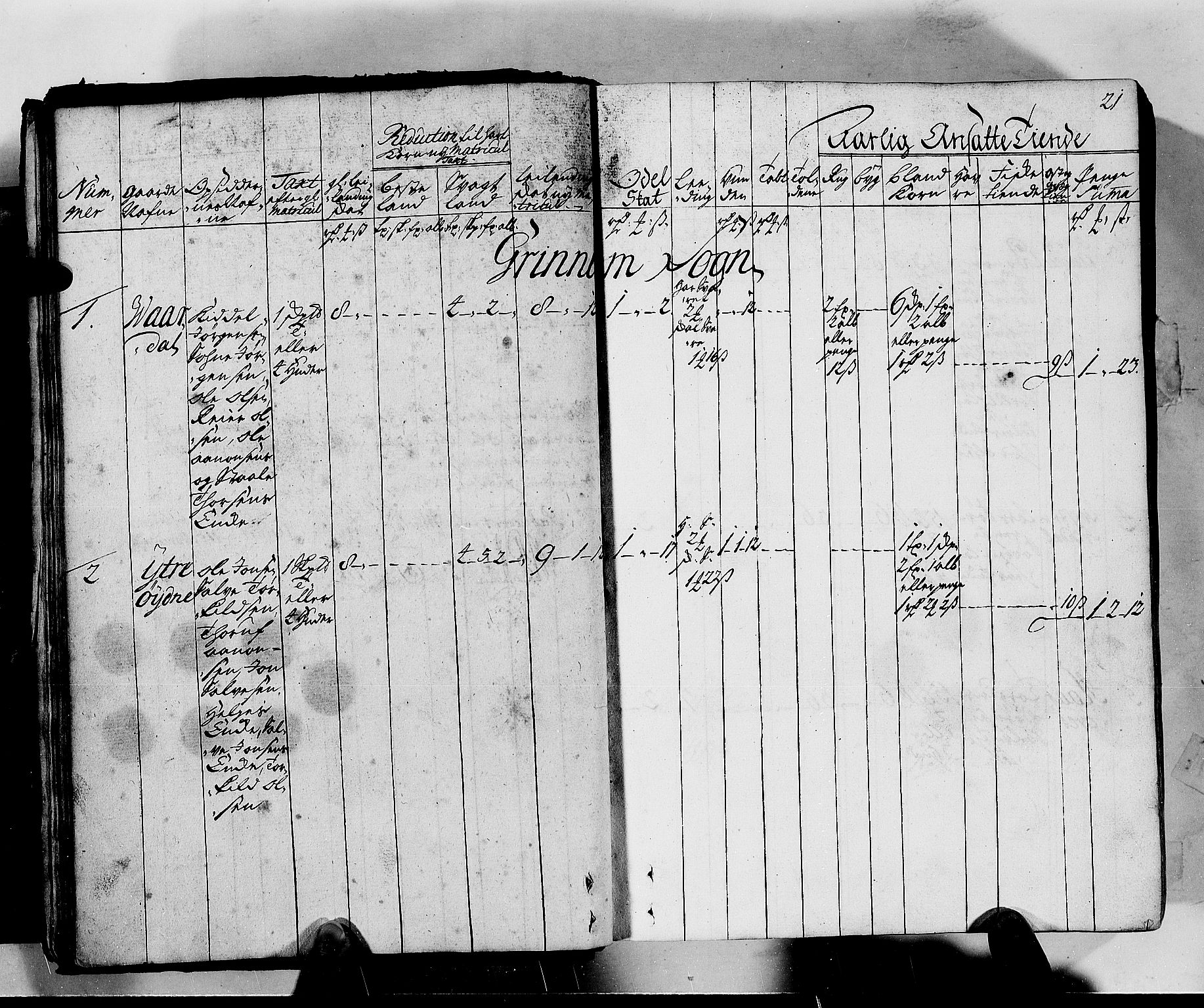 RA, Rentekammeret inntil 1814, Realistisk ordnet avdeling, N/Nb/Nbf/L0130: Lista matrikkelprotokoll, 1723, s. 20b-21a