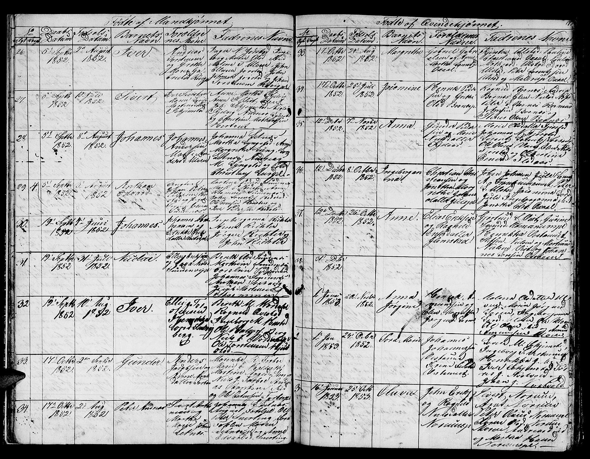 SAT, Ministerialprotokoller, klokkerbøker og fødselsregistre - Nord-Trøndelag, 730/L0299: Klokkerbok nr. 730C02, 1849-1871, s. 17