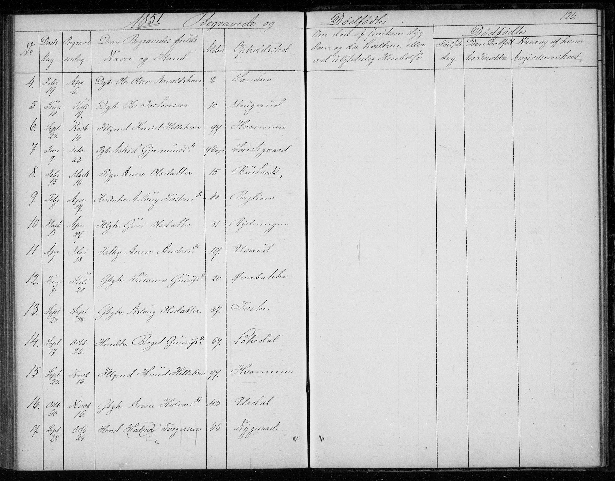SAKO, Gransherad kirkebøker, F/Fb/L0003: Ministerialbok nr. II 3, 1844-1859, s. 126