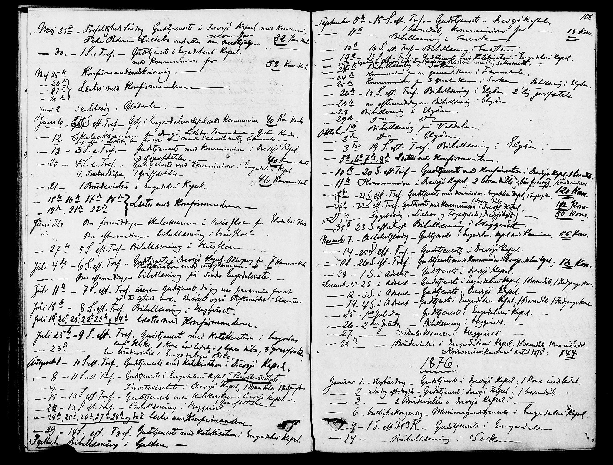SAH, Rendalen prestekontor, H/Ha/Hab/L0002: Klokkerbok nr. 2, 1858-1880, s. 108