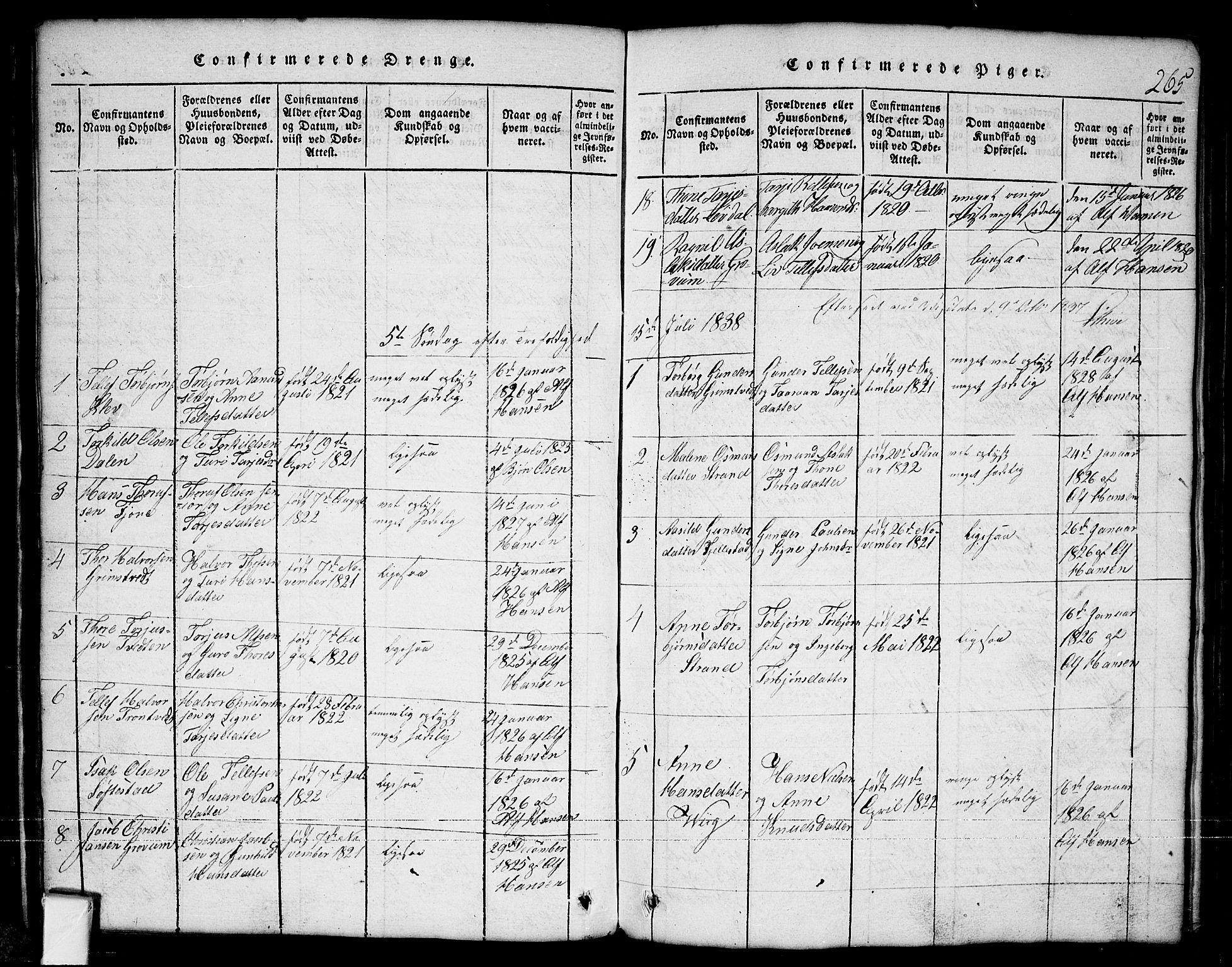 SAKO, Nissedal kirkebøker, G/Ga/L0001: Klokkerbok nr. I 1, 1814-1860, s. 265