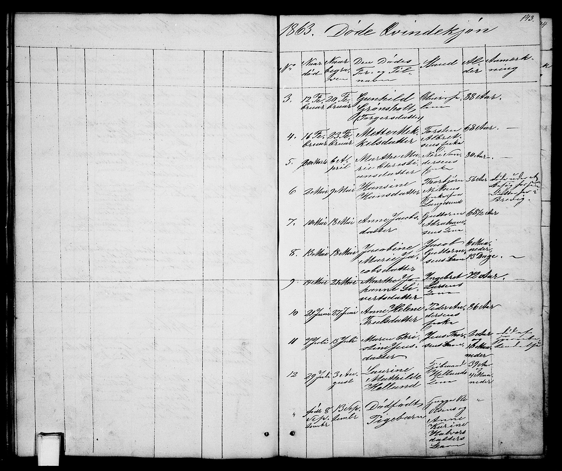 SAKO, Brevik kirkebøker, G/Ga/L0002: Klokkerbok nr. 2, 1846-1865, s. 143