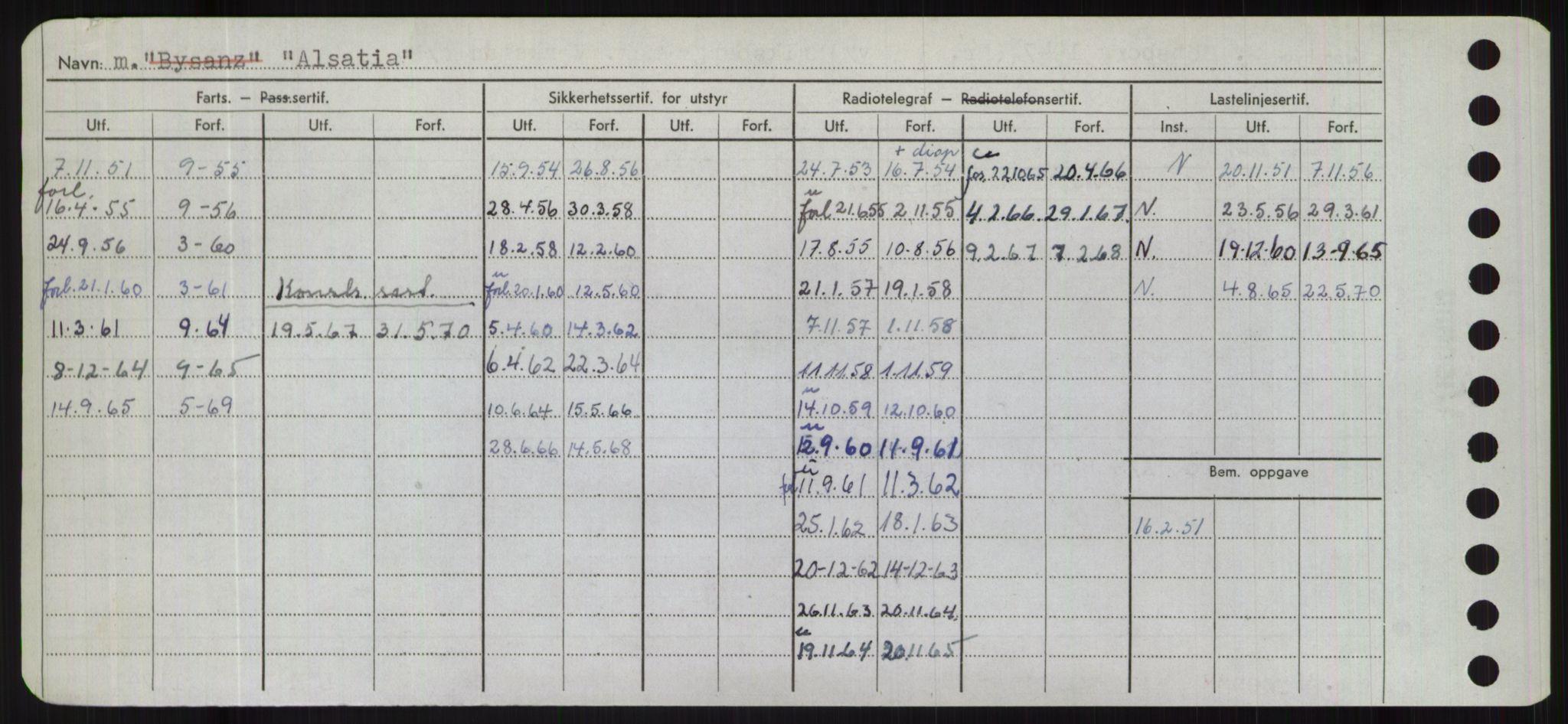 RA, Sjøfartsdirektoratet med forløpere, Skipsmålingen, H/Hd/L0001: Fartøy, A-Anv, s. 404
