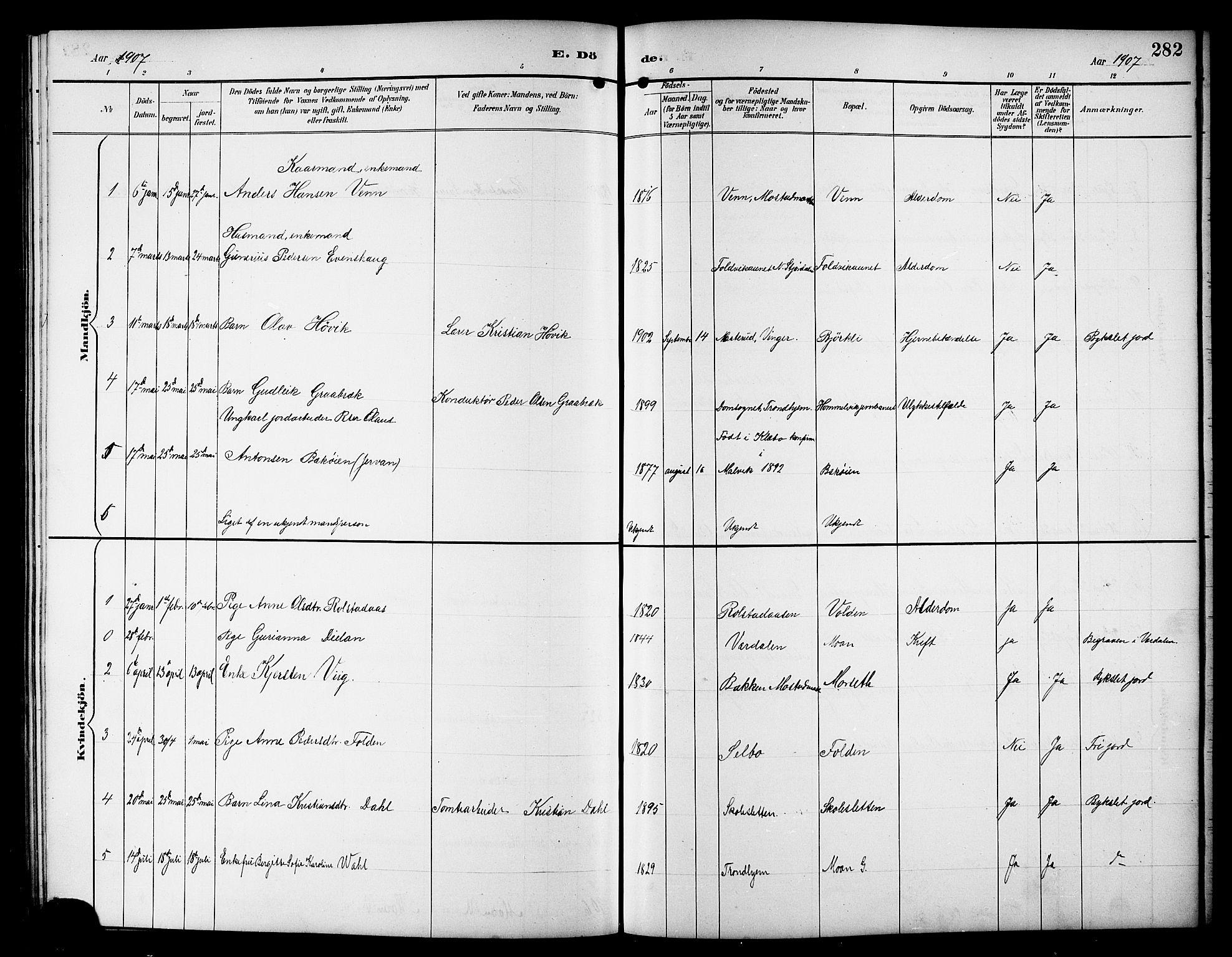 SAT, Ministerialprotokoller, klokkerbøker og fødselsregistre - Sør-Trøndelag, 617/L0431: Klokkerbok nr. 617C01, 1889-1910, s. 282