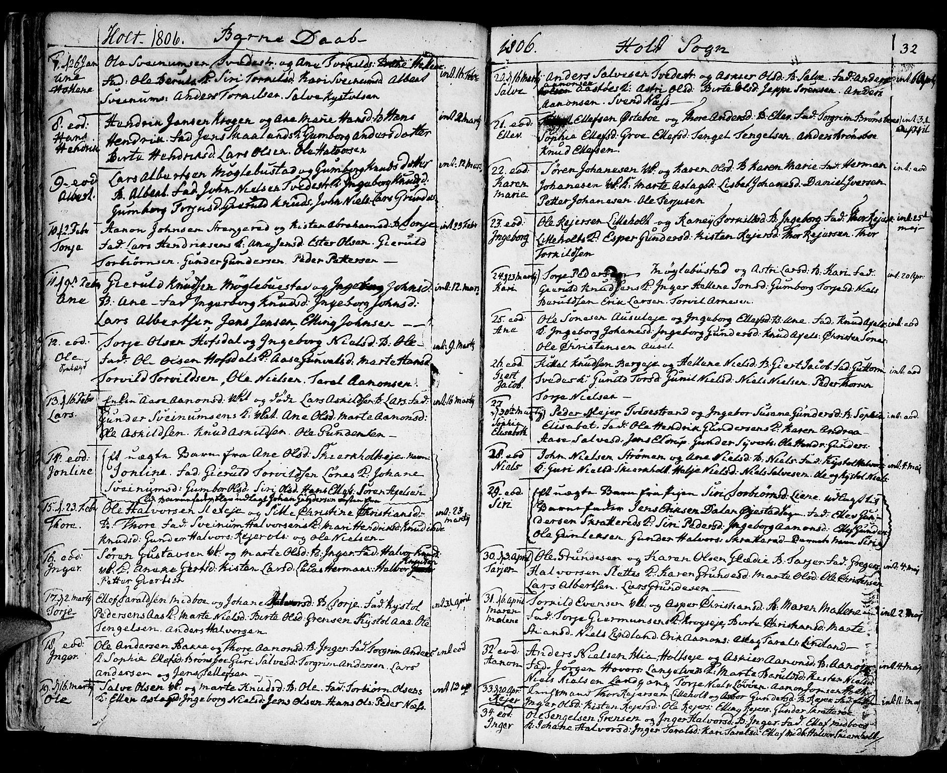 SAK, Holt sokneprestkontor, F/Fa/L0004: Ministerialbok nr. A 4, 1799-1813, s. 32