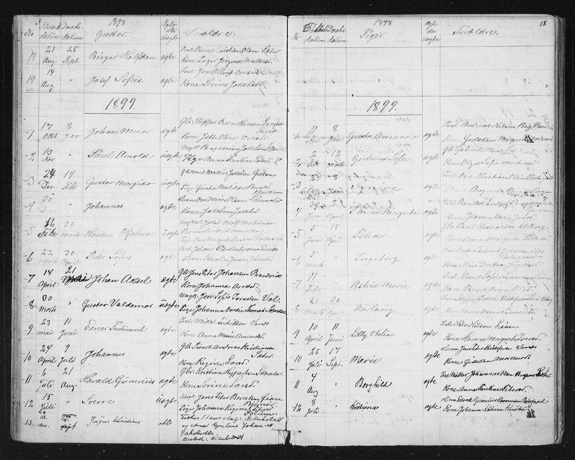SAT, Ministerialprotokoller, klokkerbøker og fødselsregistre - Sør-Trøndelag, 651/L0647: Klokkerbok nr. 651C01, 1866-1914, s. 38