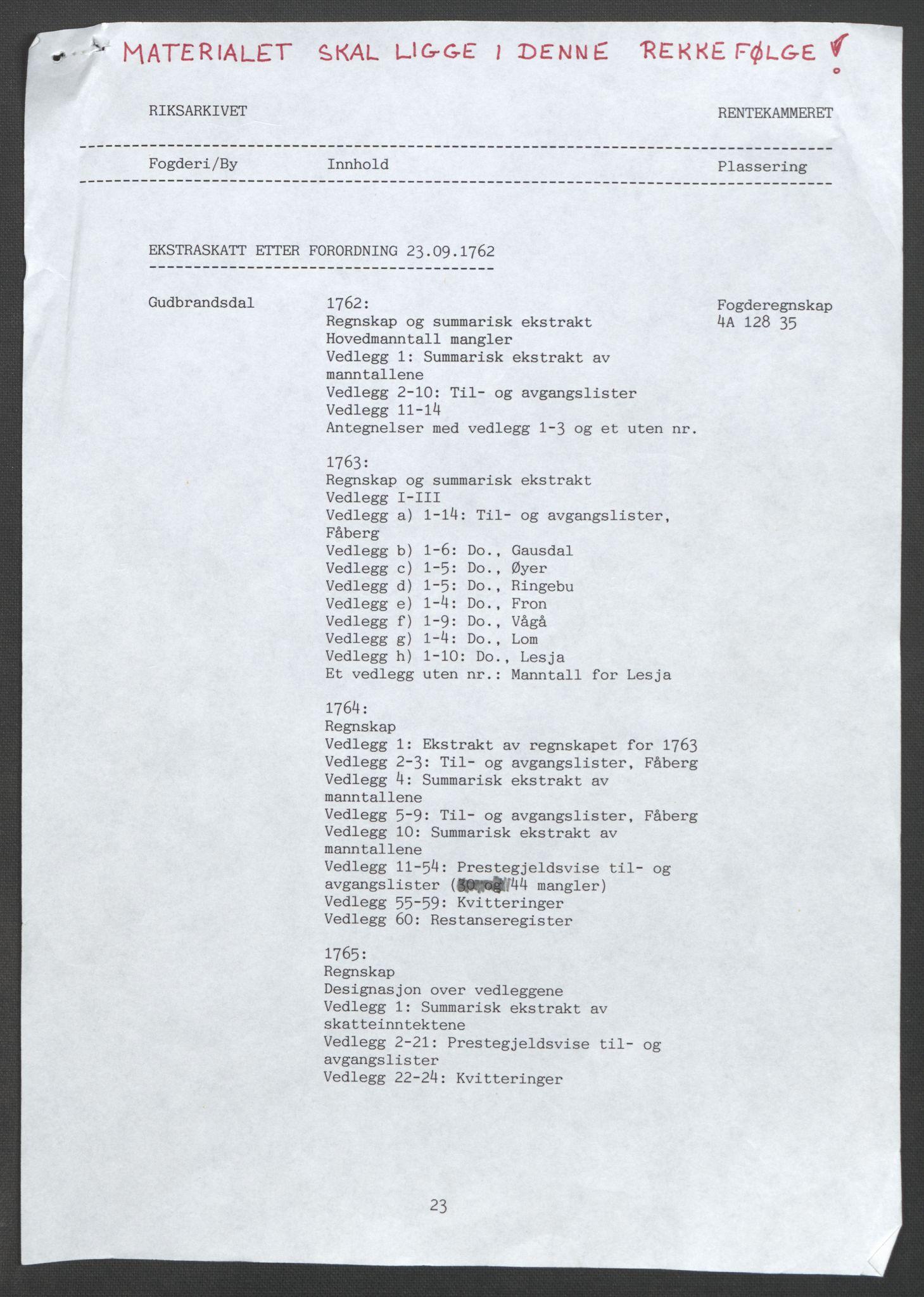 RA, Rentekammeret inntil 1814, Reviderte regnskaper, Fogderegnskap, R17/L1266: Ekstraskatten Gudbrandsdal, 1762-1766, s. 2