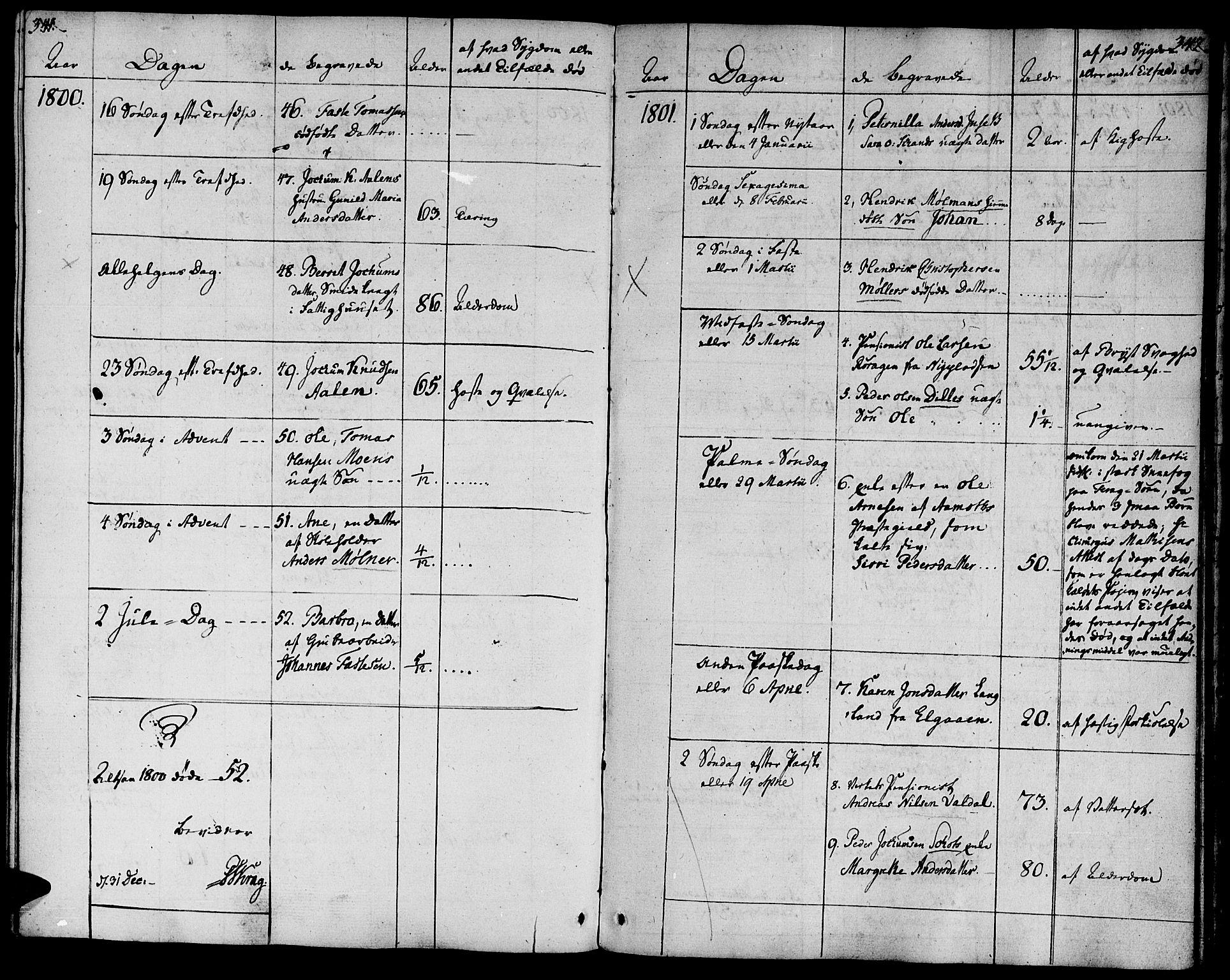 SAT, Ministerialprotokoller, klokkerbøker og fødselsregistre - Sør-Trøndelag, 681/L0927: Ministerialbok nr. 681A05, 1798-1808, s. 341-342