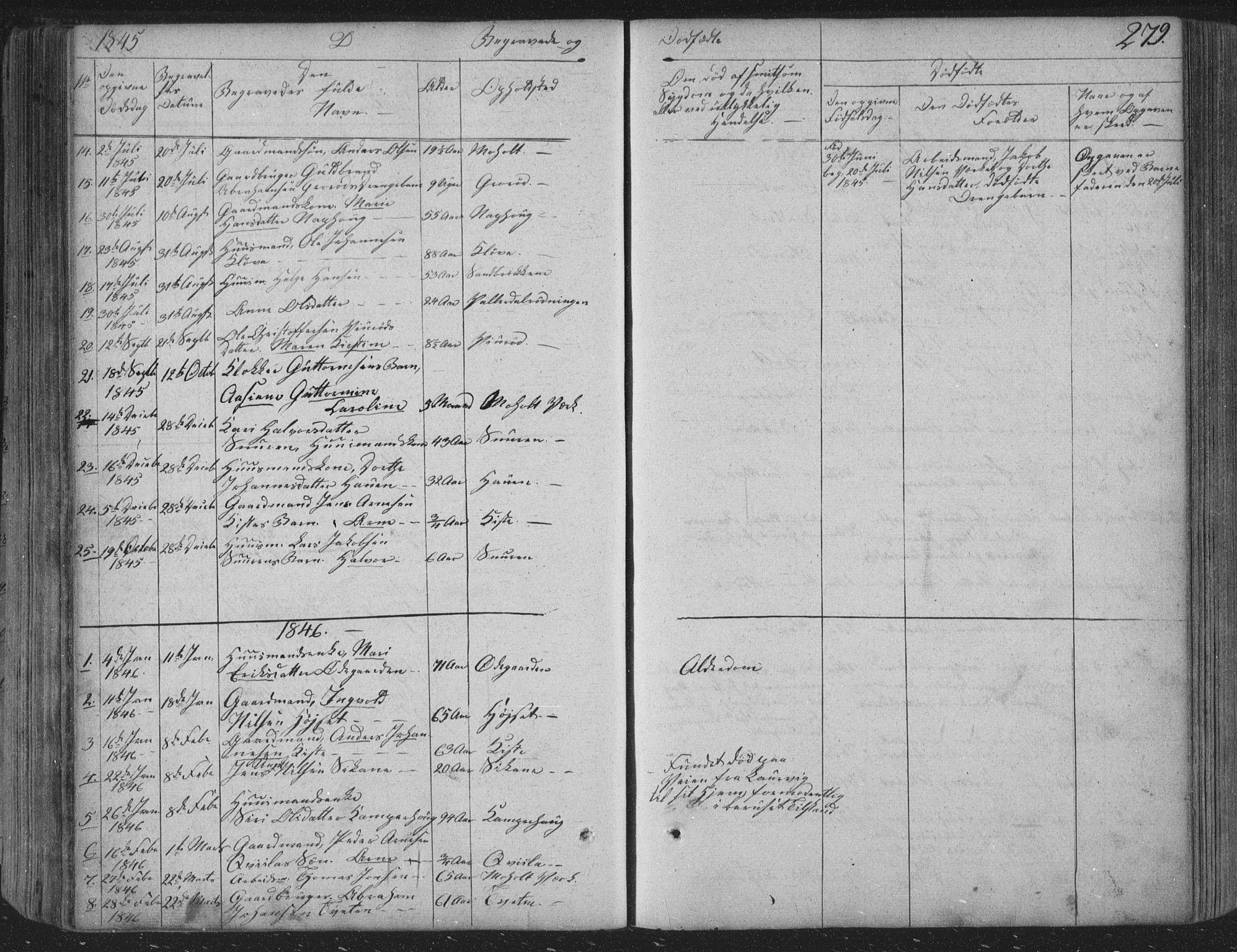 SAKO, Siljan kirkebøker, F/Fa/L0001: Ministerialbok nr. 1, 1831-1870, s. 279