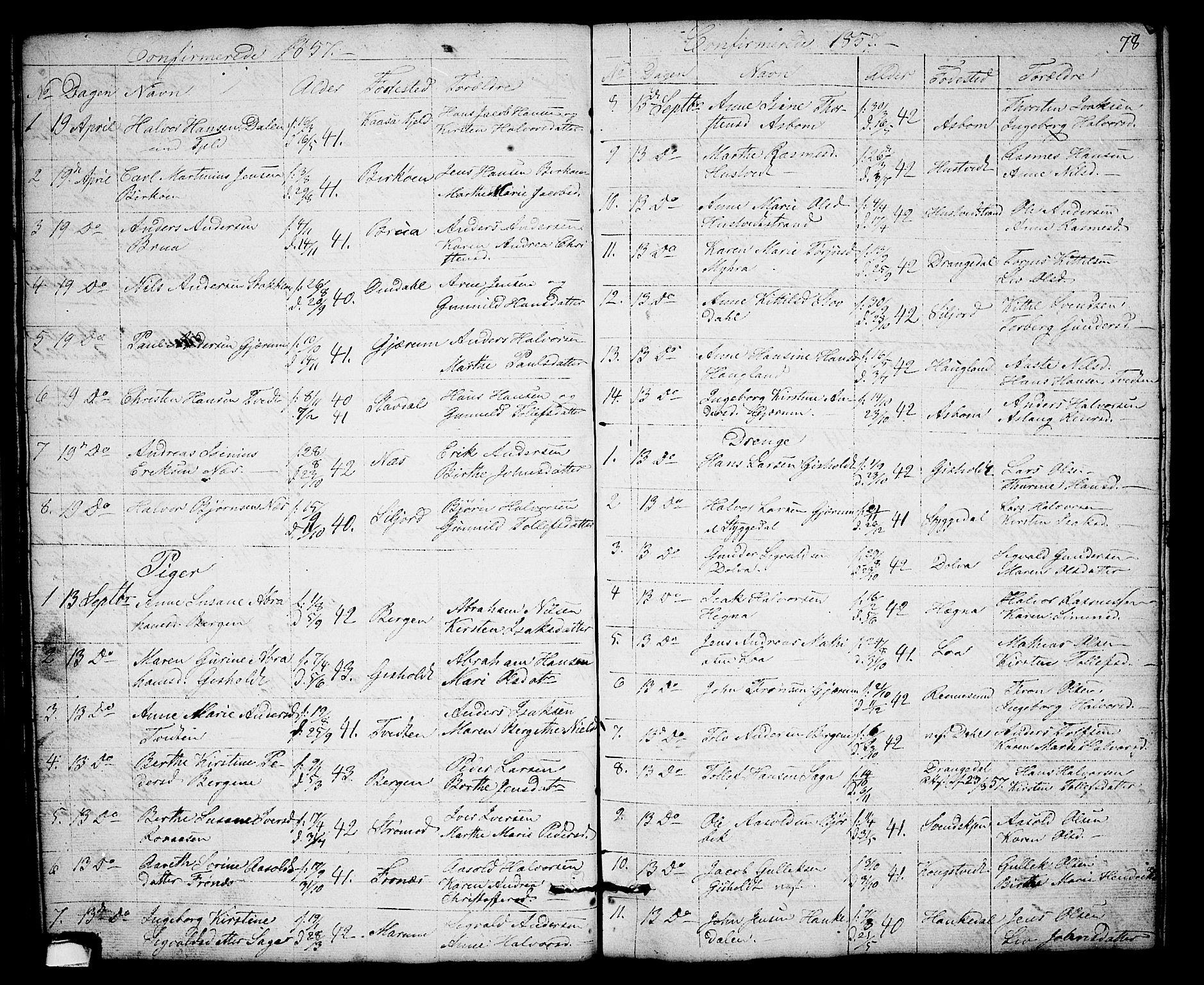 SAKO, Solum kirkebøker, G/Gb/L0001: Klokkerbok nr. II 1, 1848-1859, s. 78