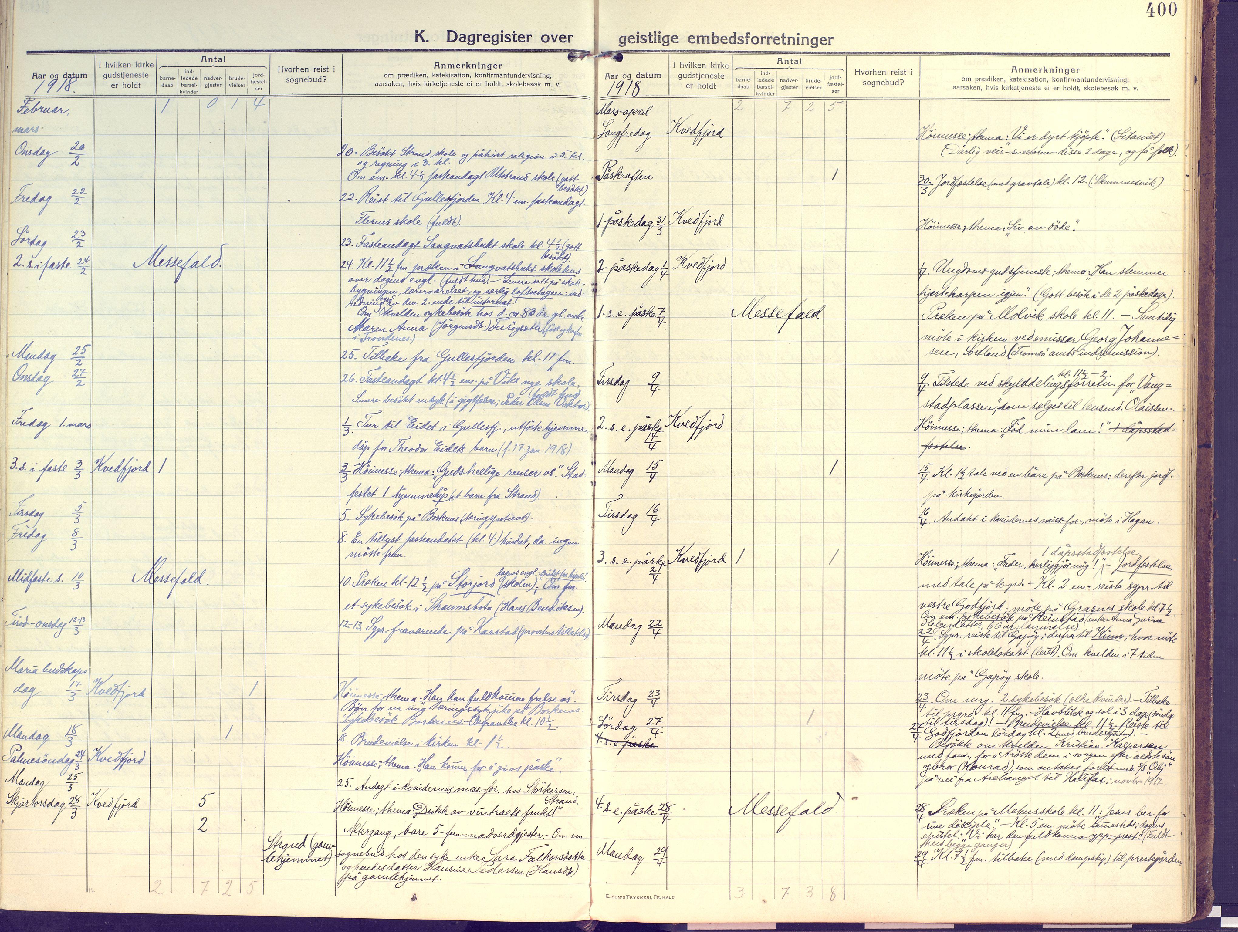 SATØ, Kvæfjord sokneprestkontor, G/Ga/Gaa/L0007kirke: Ministerialbok nr. 7, 1915-1931, s. 400