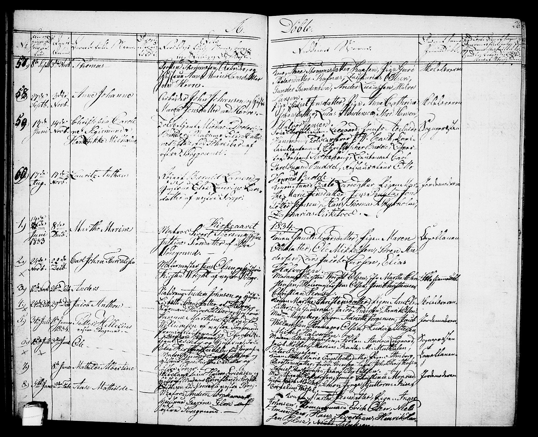 SAKO, Porsgrunn kirkebøker , G/Gb/L0002: Klokkerbok nr. II 2, 1828-1841, s. 26