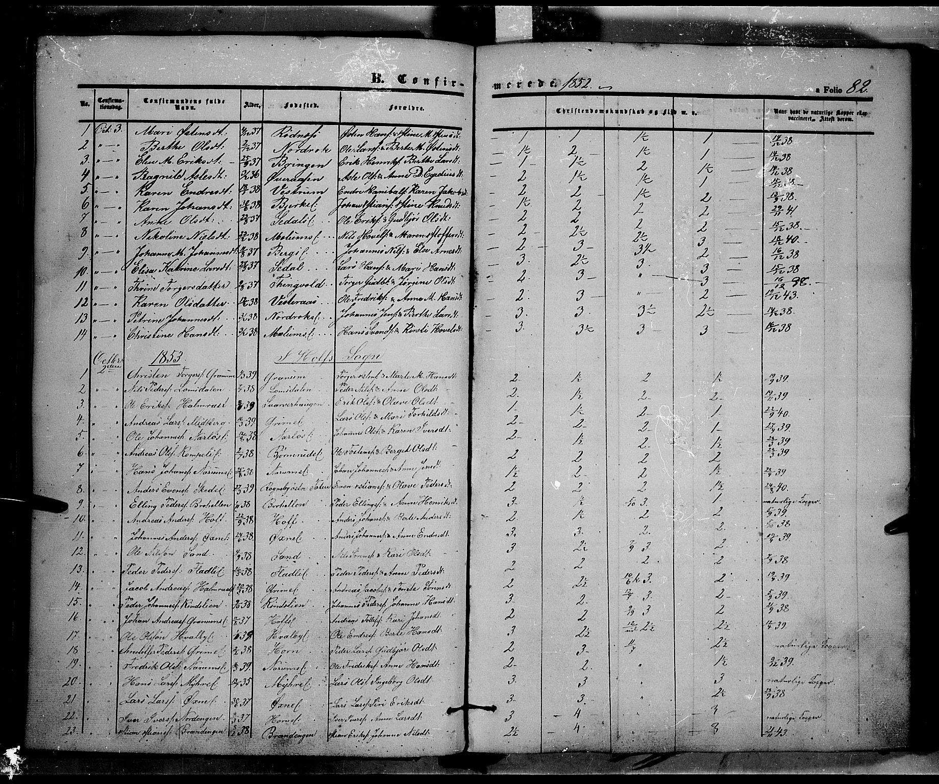 SAH, Land prestekontor, Ministerialbok nr. 9, 1847-1859, s. 82