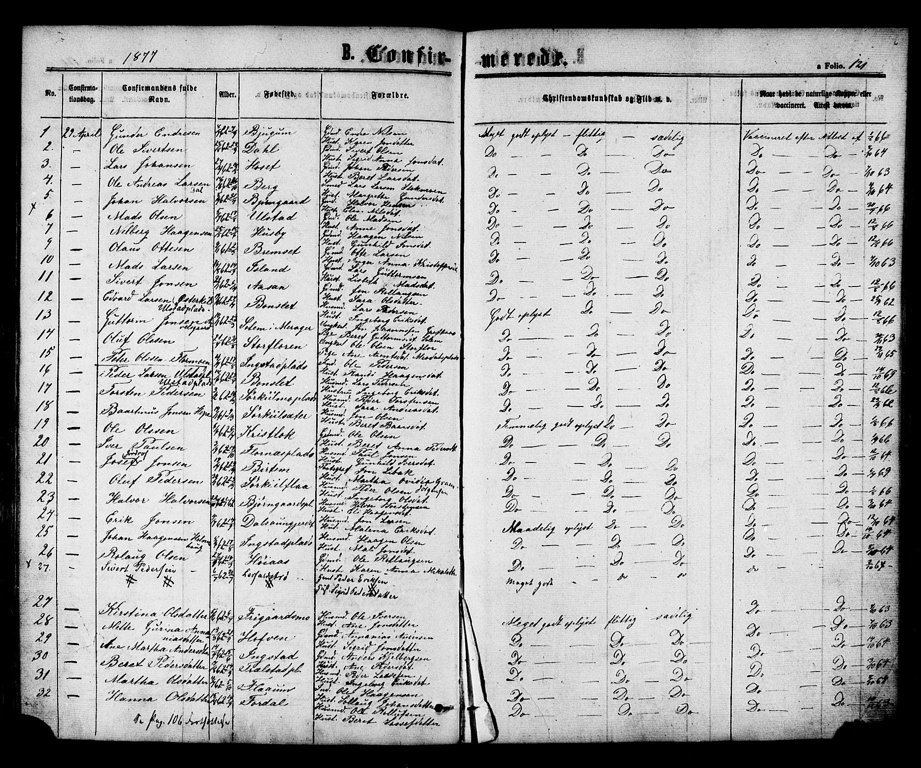 SAT, Ministerialprotokoller, klokkerbøker og fødselsregistre - Nord-Trøndelag, 703/L0029: Ministerialbok nr. 703A02, 1863-1879, s. 121