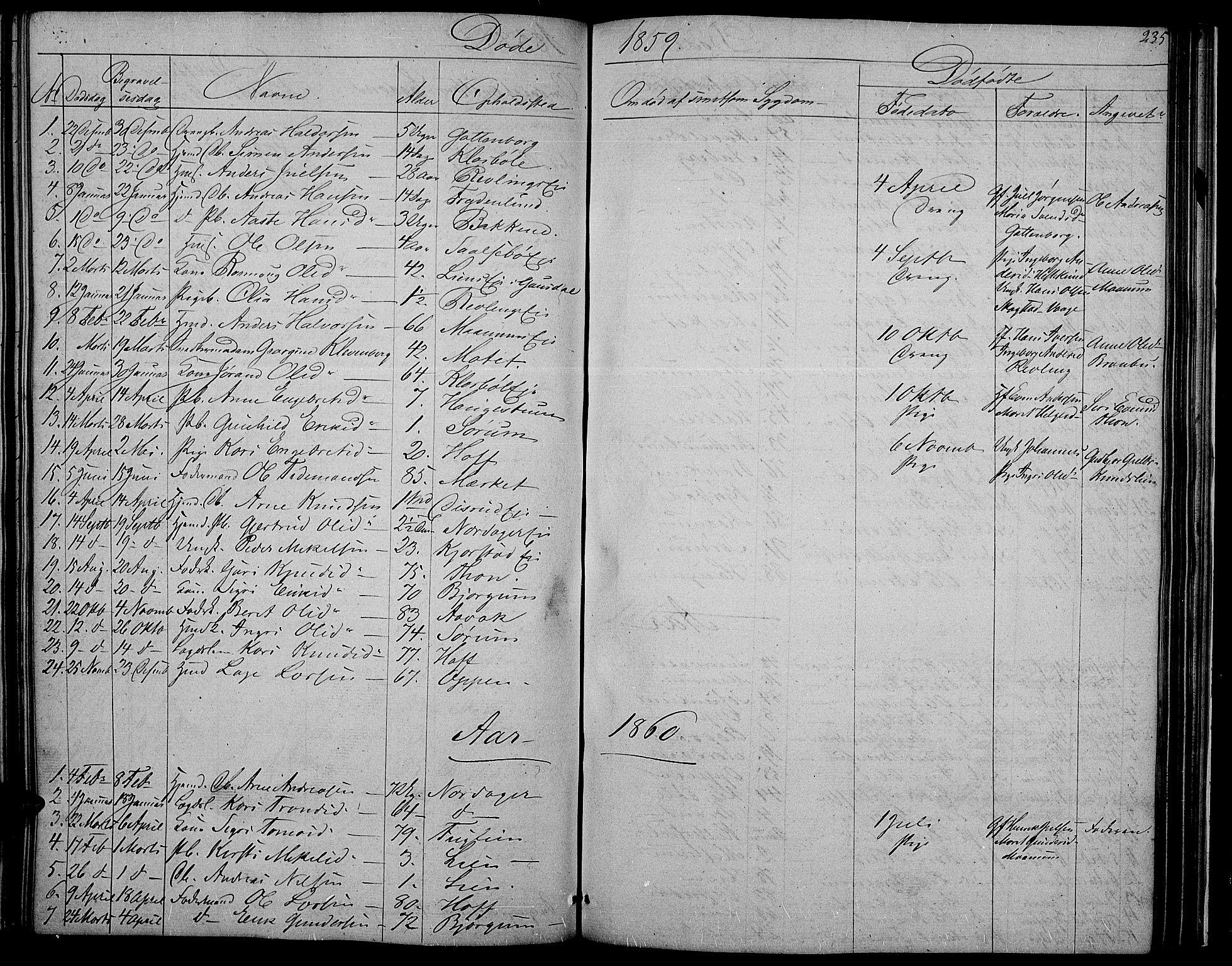 SAH, Nord-Aurdal prestekontor, Klokkerbok nr. 2, 1842-1877, s. 235