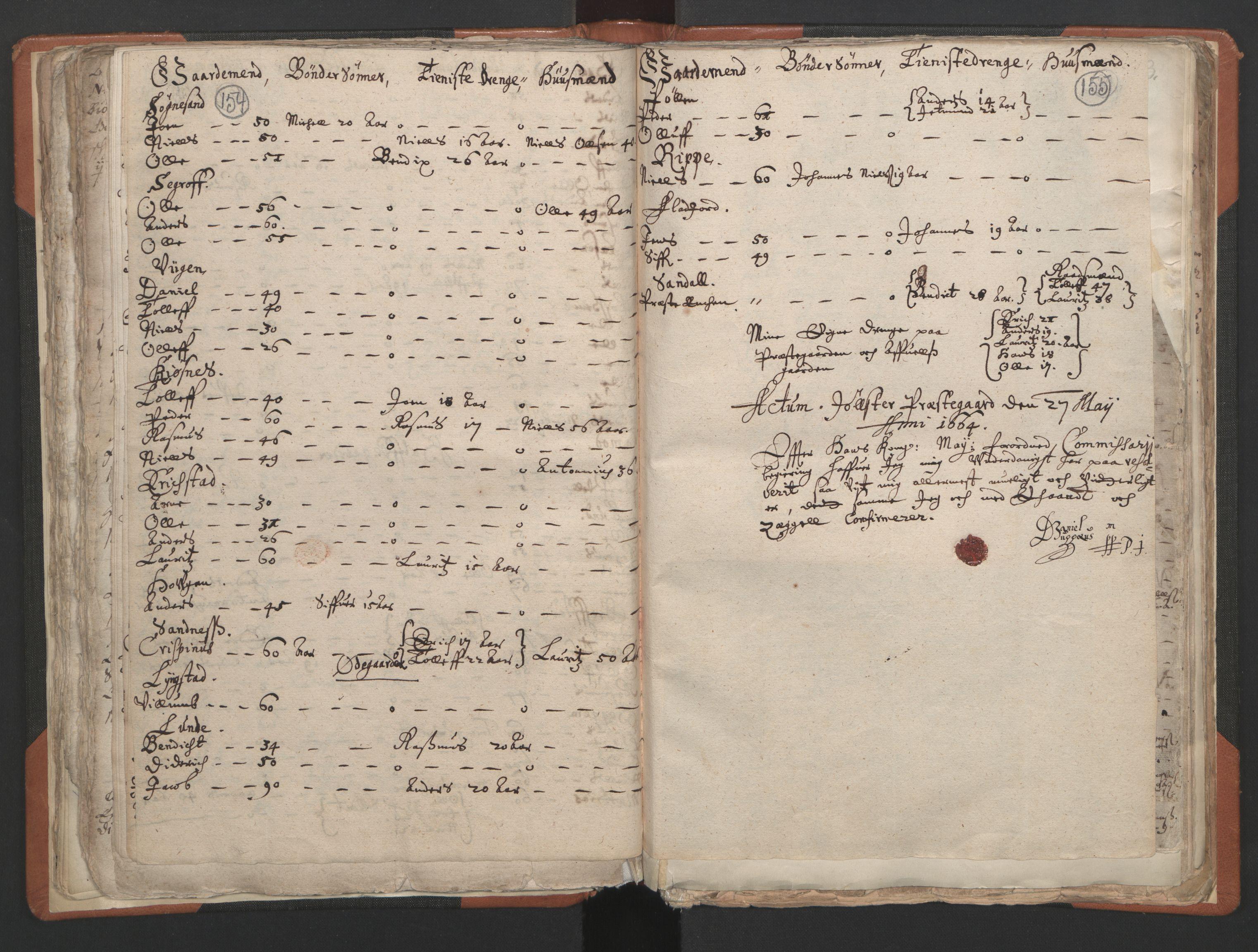 RA, Sogneprestenes manntall 1664-1666, nr. 24: Sunnfjord prosti, 1664-1666, s. 154-155