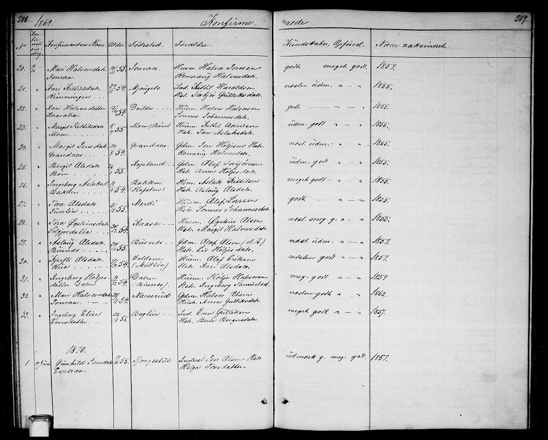 SAKO, Gransherad kirkebøker, G/Ga/L0002: Klokkerbok nr. I 2, 1854-1886, s. 218-219