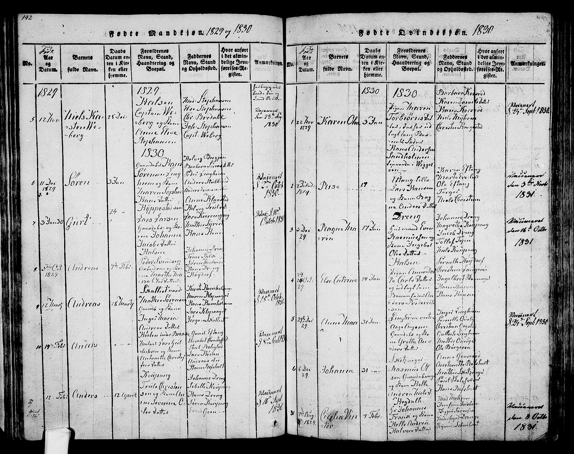 SAKO, Tjølling kirkebøker, F/Fa/L0005: Ministerialbok nr. 5, 1814-1836, s. 142-143
