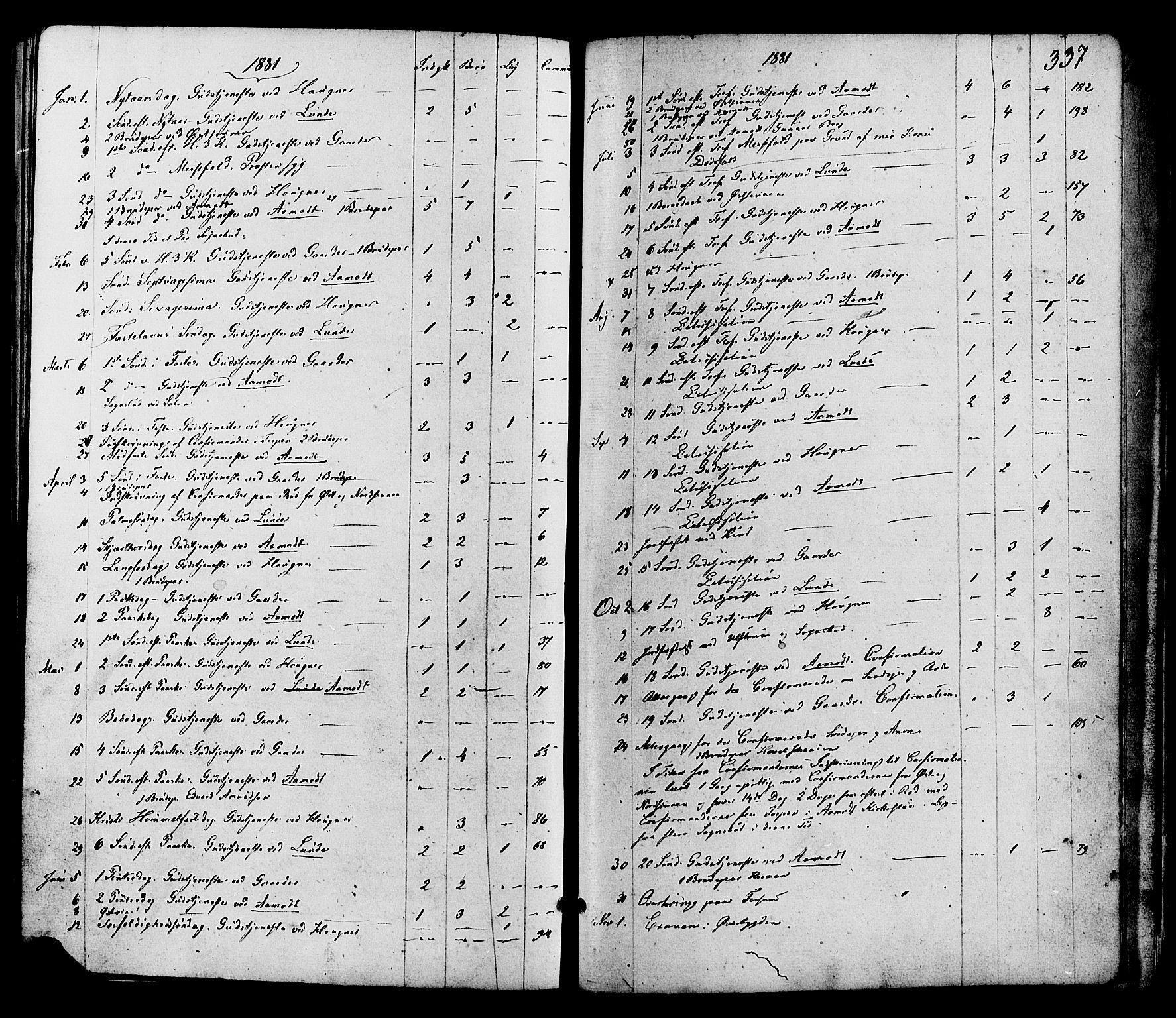 SAH, Nordre Land prestekontor, Ministerialbok nr. 2, 1872-1881, s. 337
