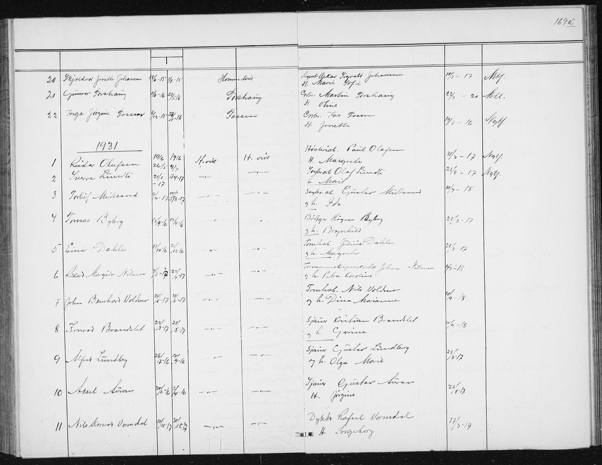 SAT, Ministerialprotokoller, klokkerbøker og fødselsregistre - Sør-Trøndelag, 617/L0431: Klokkerbok nr. 617C02, 1910-1936, s. 169