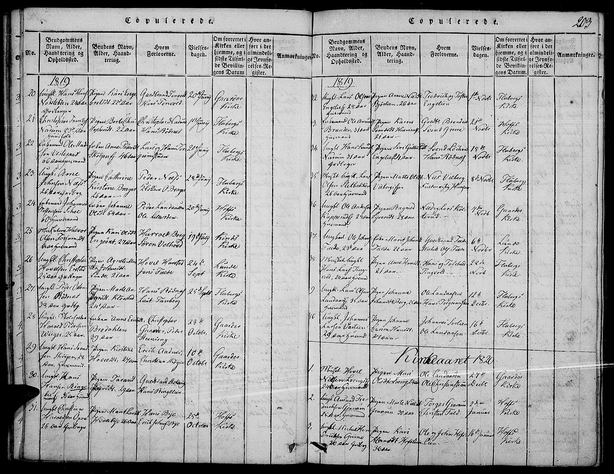 SAH, Land prestekontor, Ministerialbok nr. 7, 1814-1830, s. 203