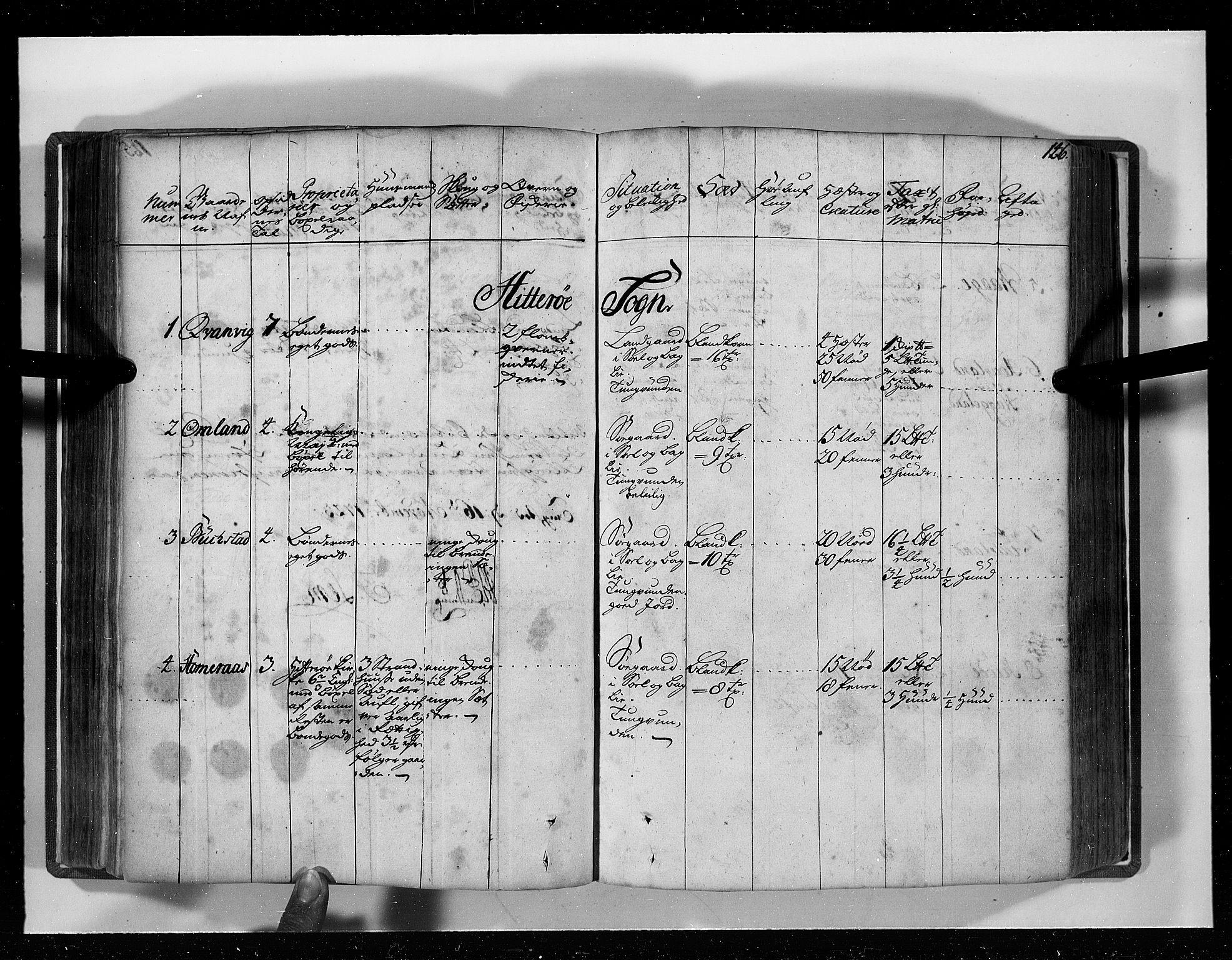 RA, Rentekammeret inntil 1814, Realistisk ordnet avdeling, N/Nb/Nbf/L0129: Lista eksaminasjonsprotokoll, 1723, s. 145b-146a