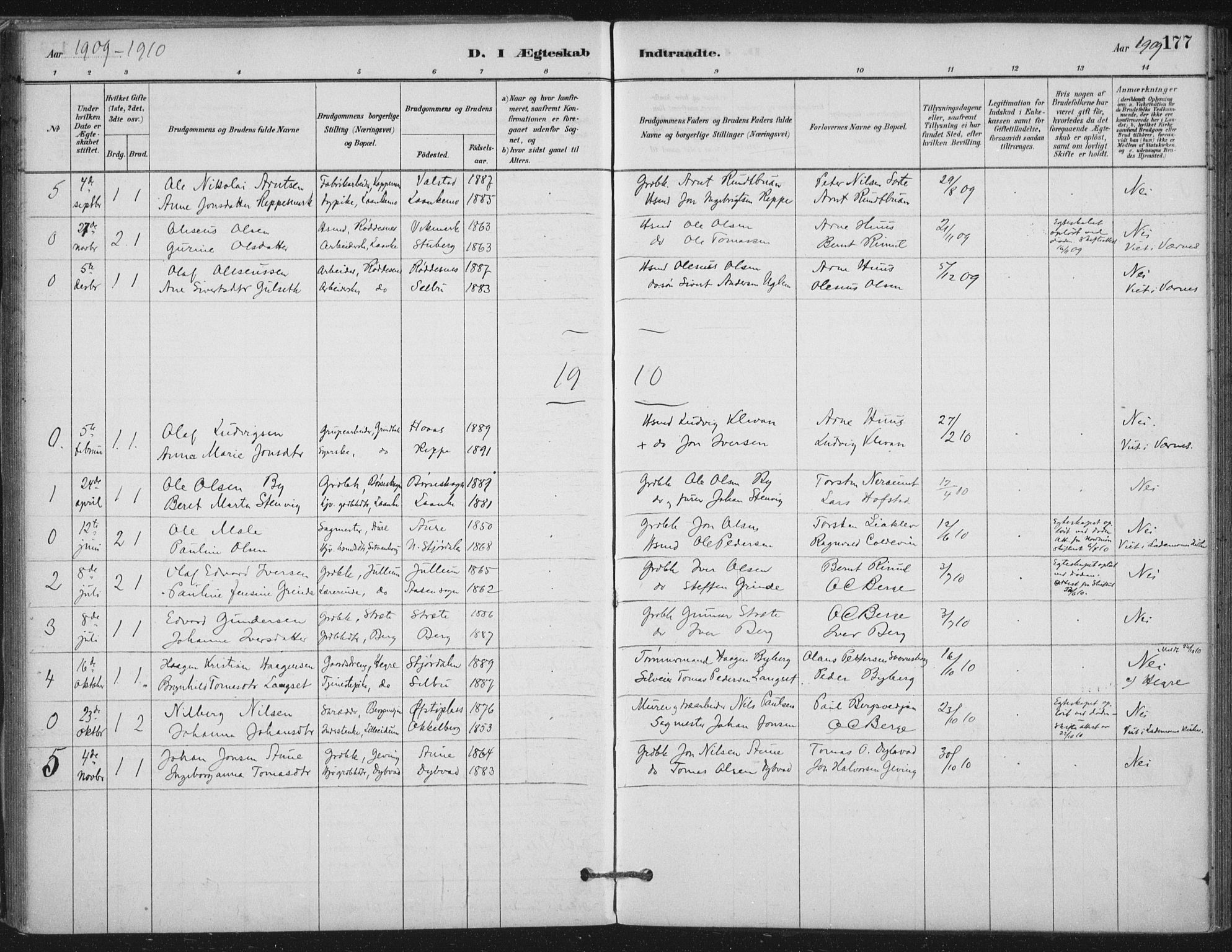 SAT, Ministerialprotokoller, klokkerbøker og fødselsregistre - Nord-Trøndelag, 710/L0095: Ministerialbok nr. 710A01, 1880-1914, s. 177