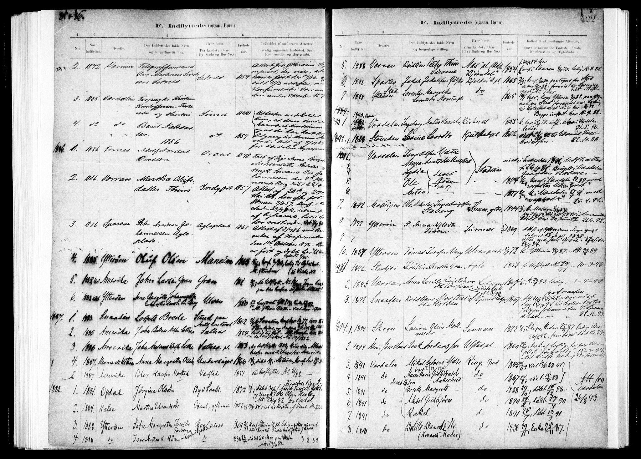 SAT, Ministerialprotokoller, klokkerbøker og fødselsregistre - Nord-Trøndelag, 730/L0285: Ministerialbok nr. 730A10, 1879-1914, s. 422