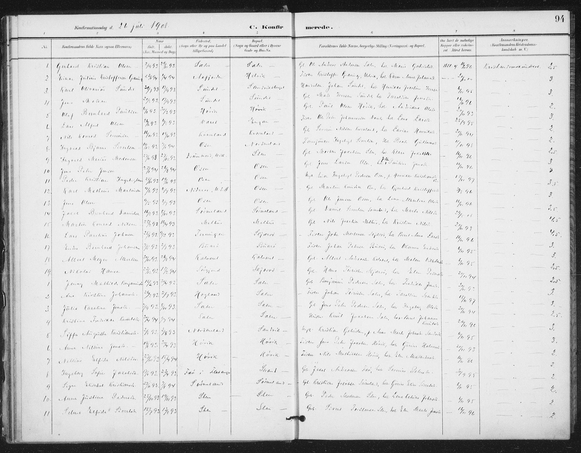 SAT, Ministerialprotokoller, klokkerbøker og fødselsregistre - Sør-Trøndelag, 658/L0723: Ministerialbok nr. 658A02, 1897-1912, s. 94