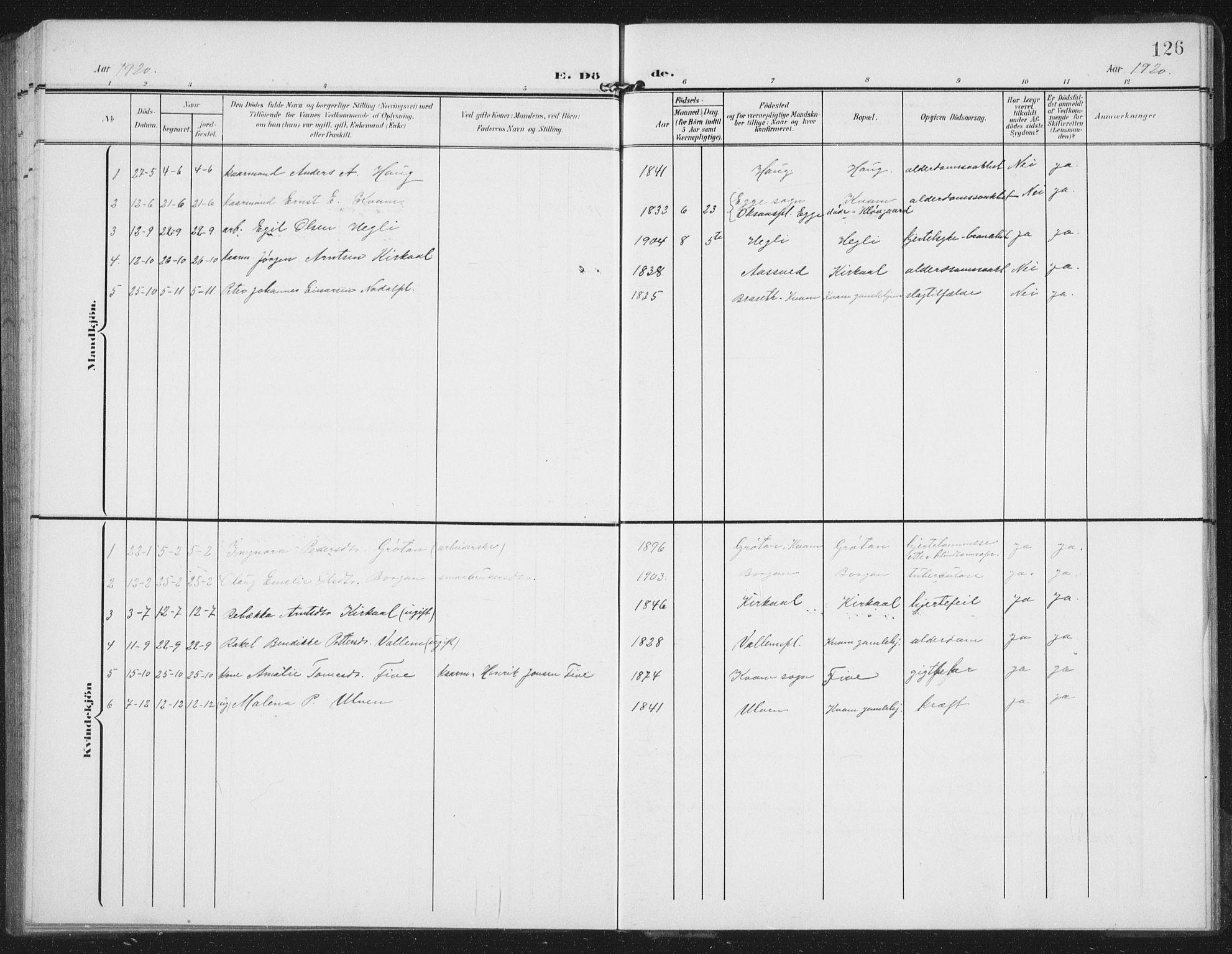 SAT, Ministerialprotokoller, klokkerbøker og fødselsregistre - Nord-Trøndelag, 747/L0460: Klokkerbok nr. 747C02, 1908-1939, s. 126
