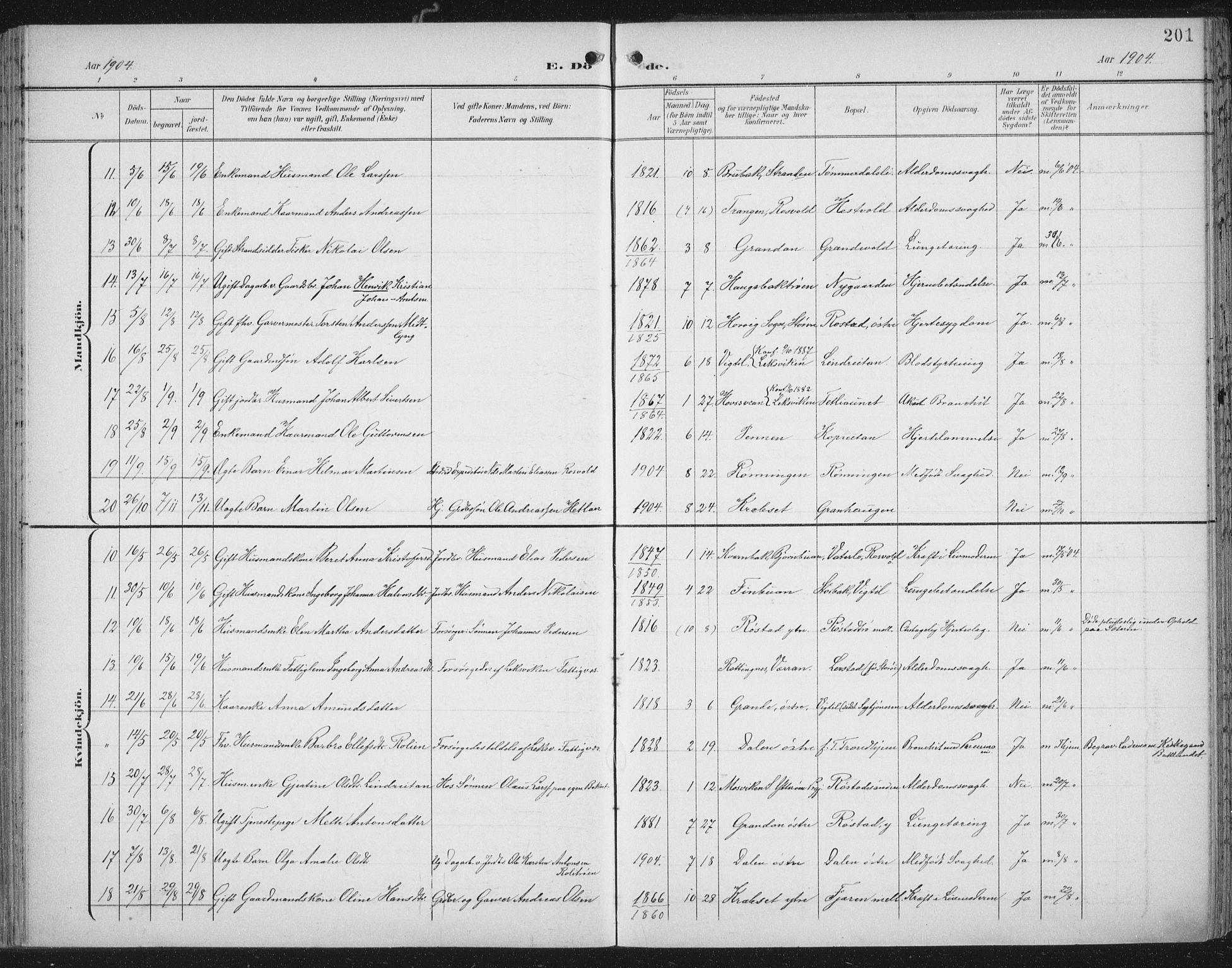 SAT, Ministerialprotokoller, klokkerbøker og fødselsregistre - Nord-Trøndelag, 701/L0011: Ministerialbok nr. 701A11, 1899-1915, s. 201