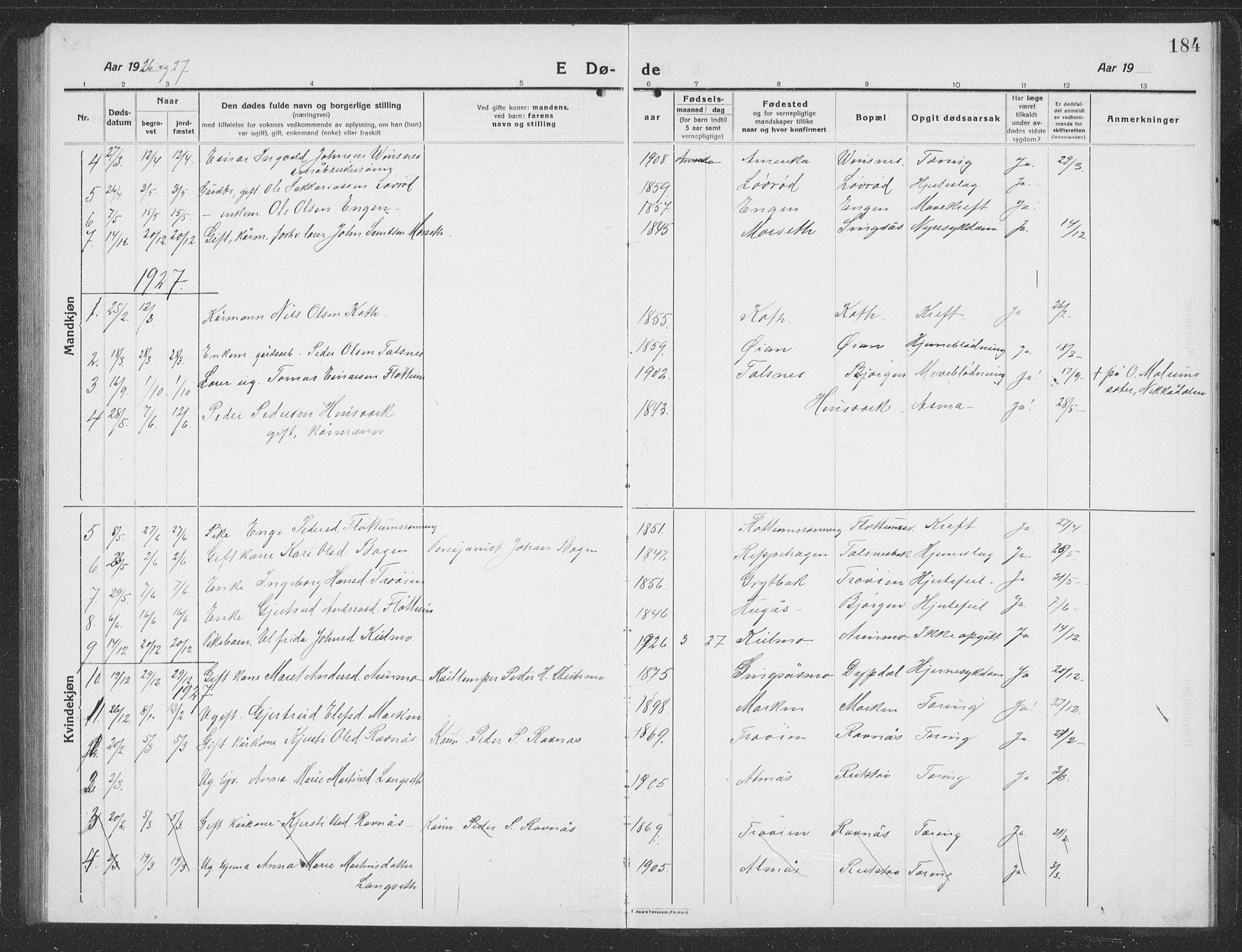 SAT, Ministerialprotokoller, klokkerbøker og fødselsregistre - Sør-Trøndelag, 688/L1030: Klokkerbok nr. 688C05, 1916-1939, s. 184