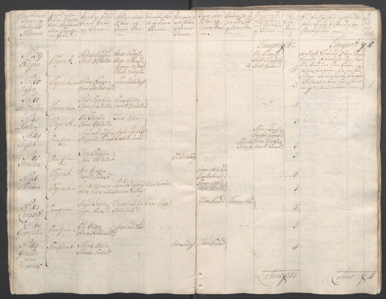 RA, Rentekammeret inntil 1814, Reviderte regnskaper, Fogderegnskap, R55/L3730: Ekstraskatten Romsdal, 1762-1763, s. 29